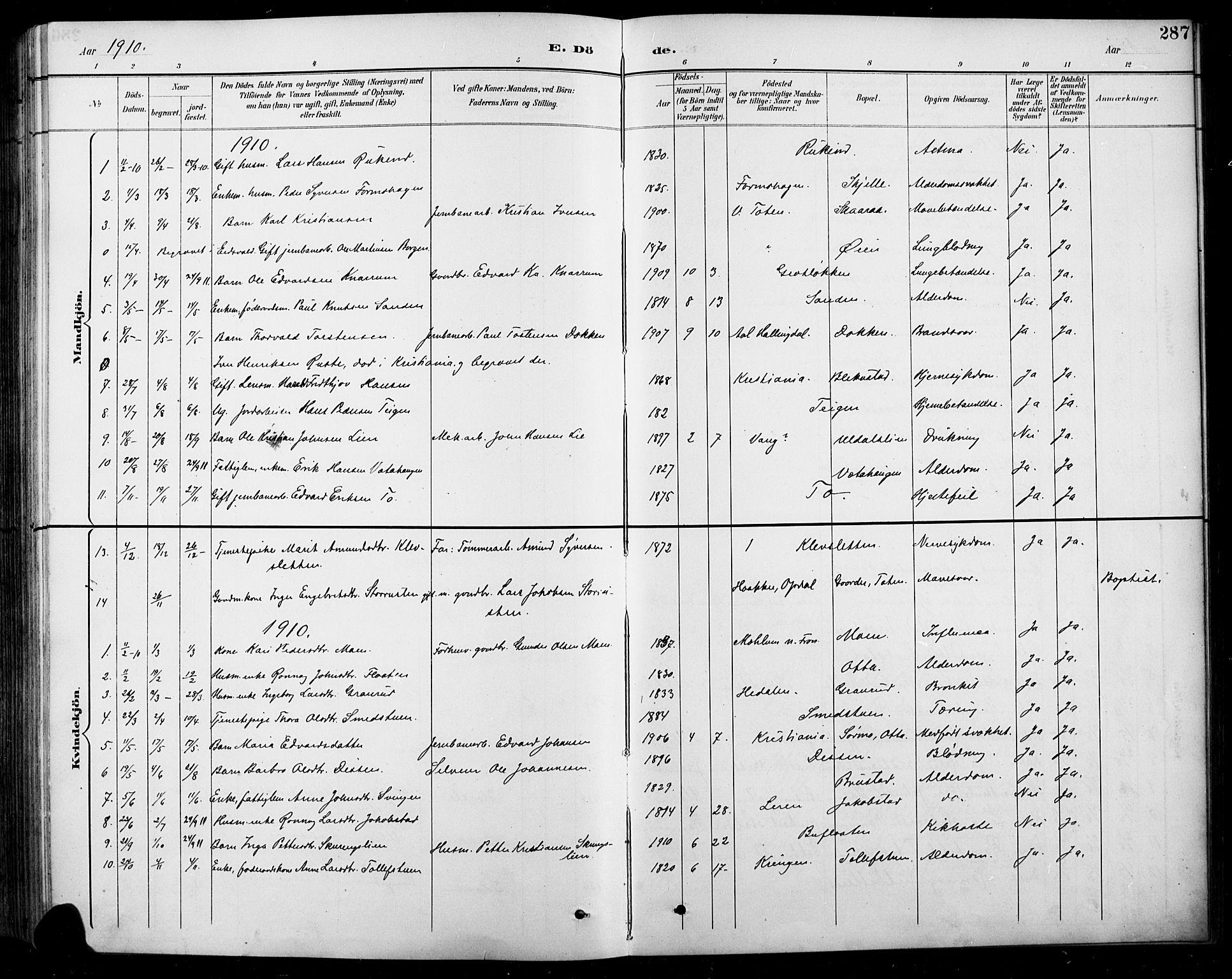 SAH, Sel prestekontor, Klokkerbok nr. 1, 1894-1923, s. 287