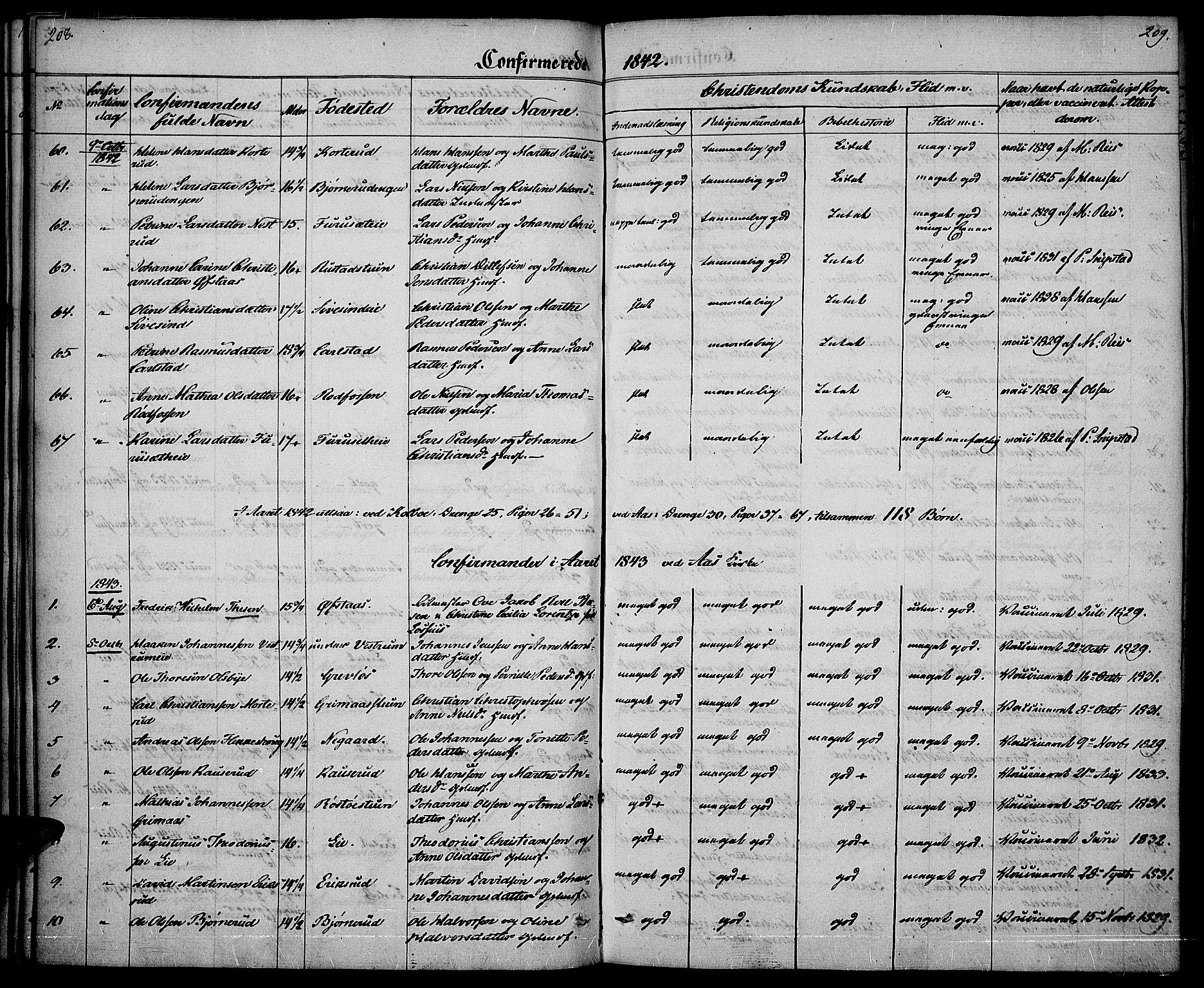 SAH, Vestre Toten prestekontor, Ministerialbok nr. 3, 1836-1843, s. 208-209