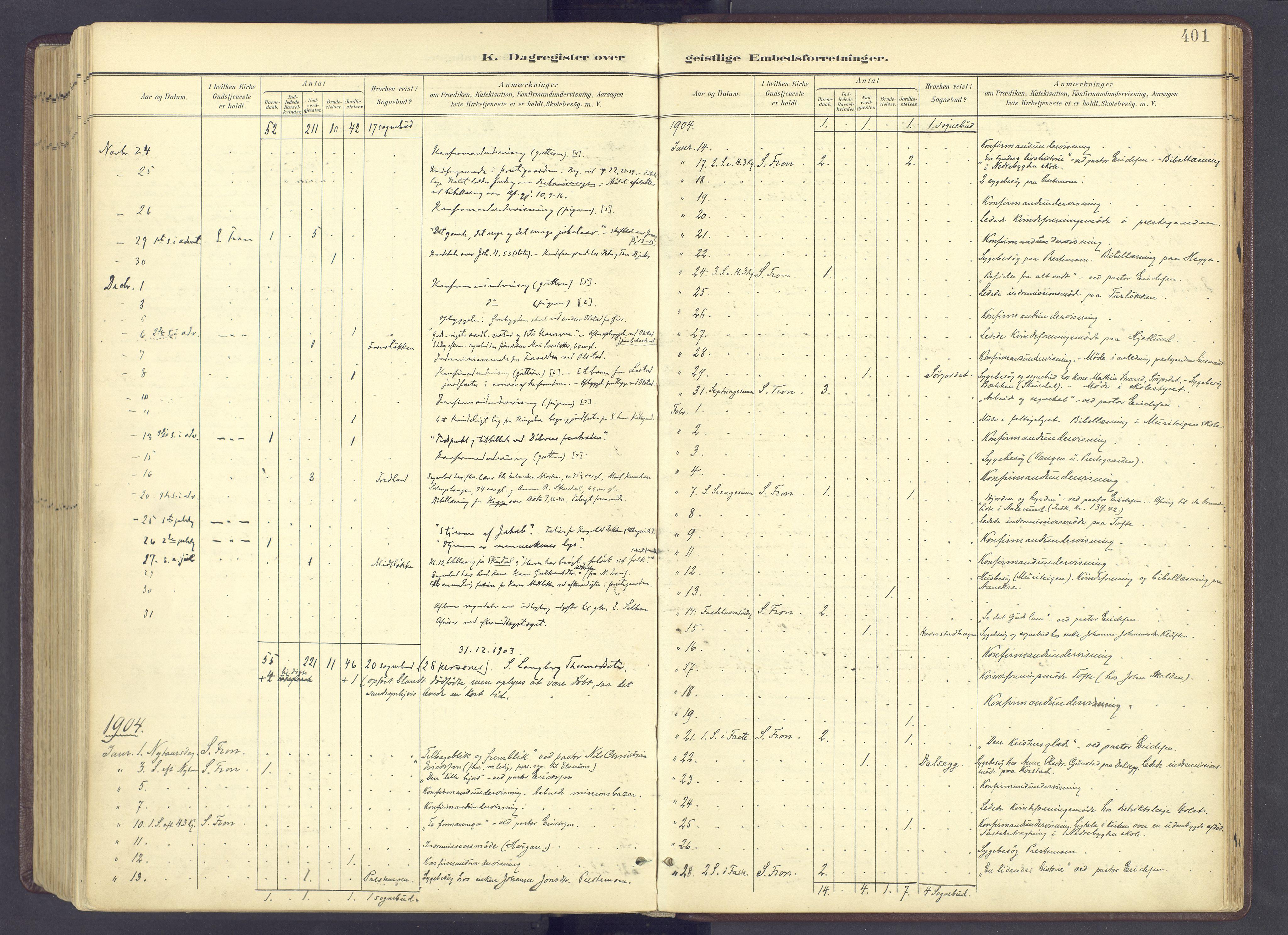 SAH, Sør-Fron prestekontor, H/Ha/Haa/L0004: Ministerialbok nr. 4, 1898-1919, s. 401