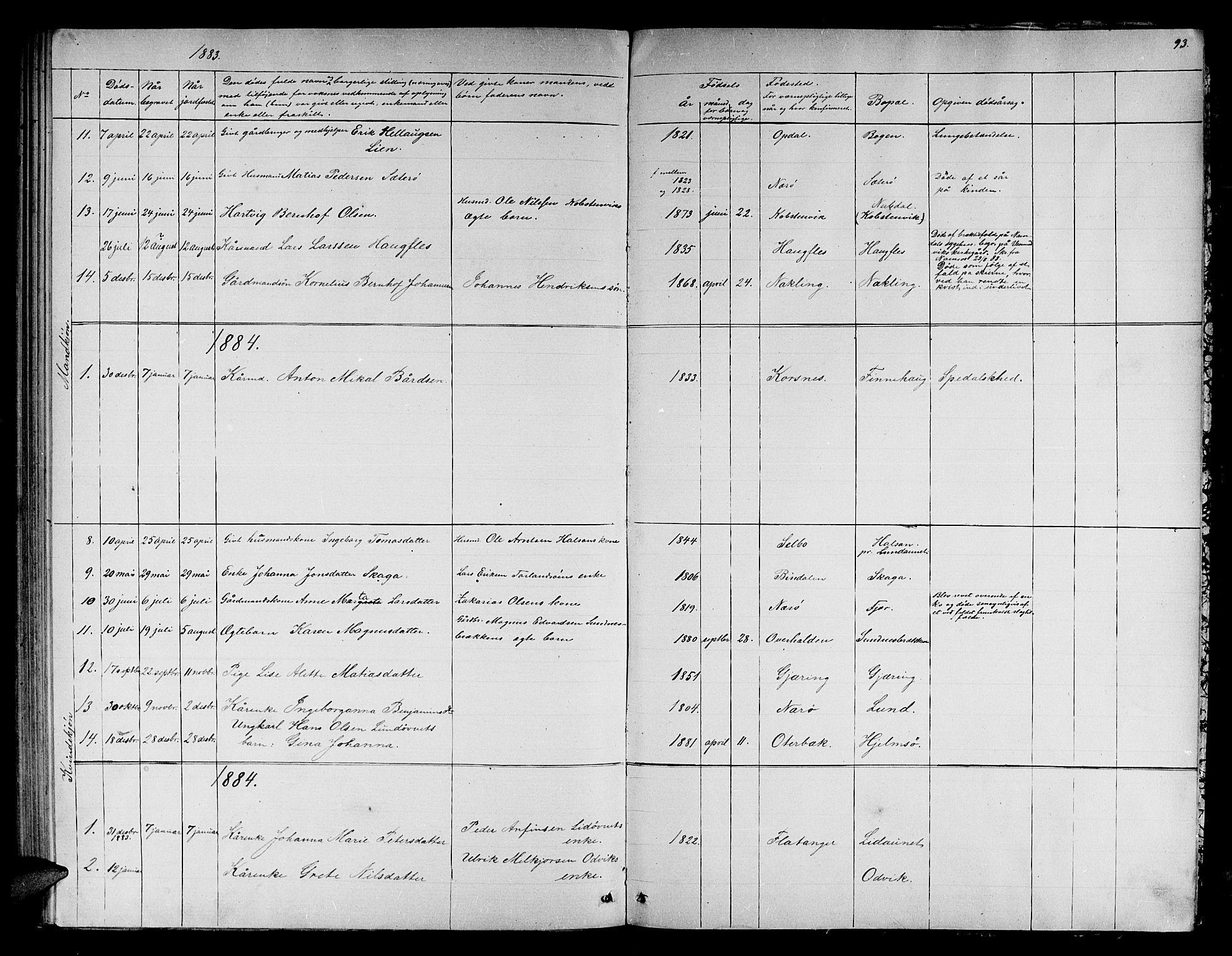SAT, Ministerialprotokoller, klokkerbøker og fødselsregistre - Nord-Trøndelag, 780/L0650: Klokkerbok nr. 780C02, 1866-1884, s. 93
