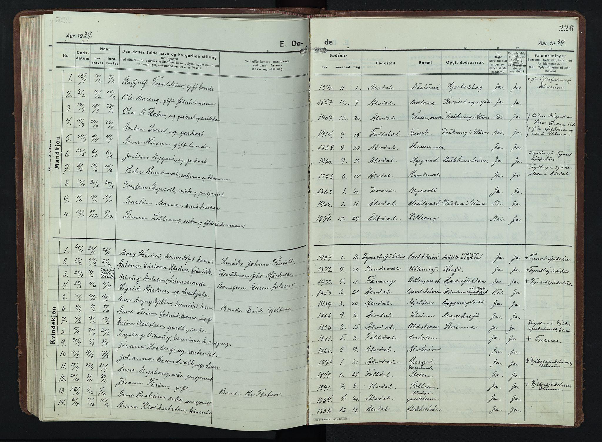 SAH, Alvdal prestekontor, Klokkerbok nr. 7, 1924-1945, s. 226