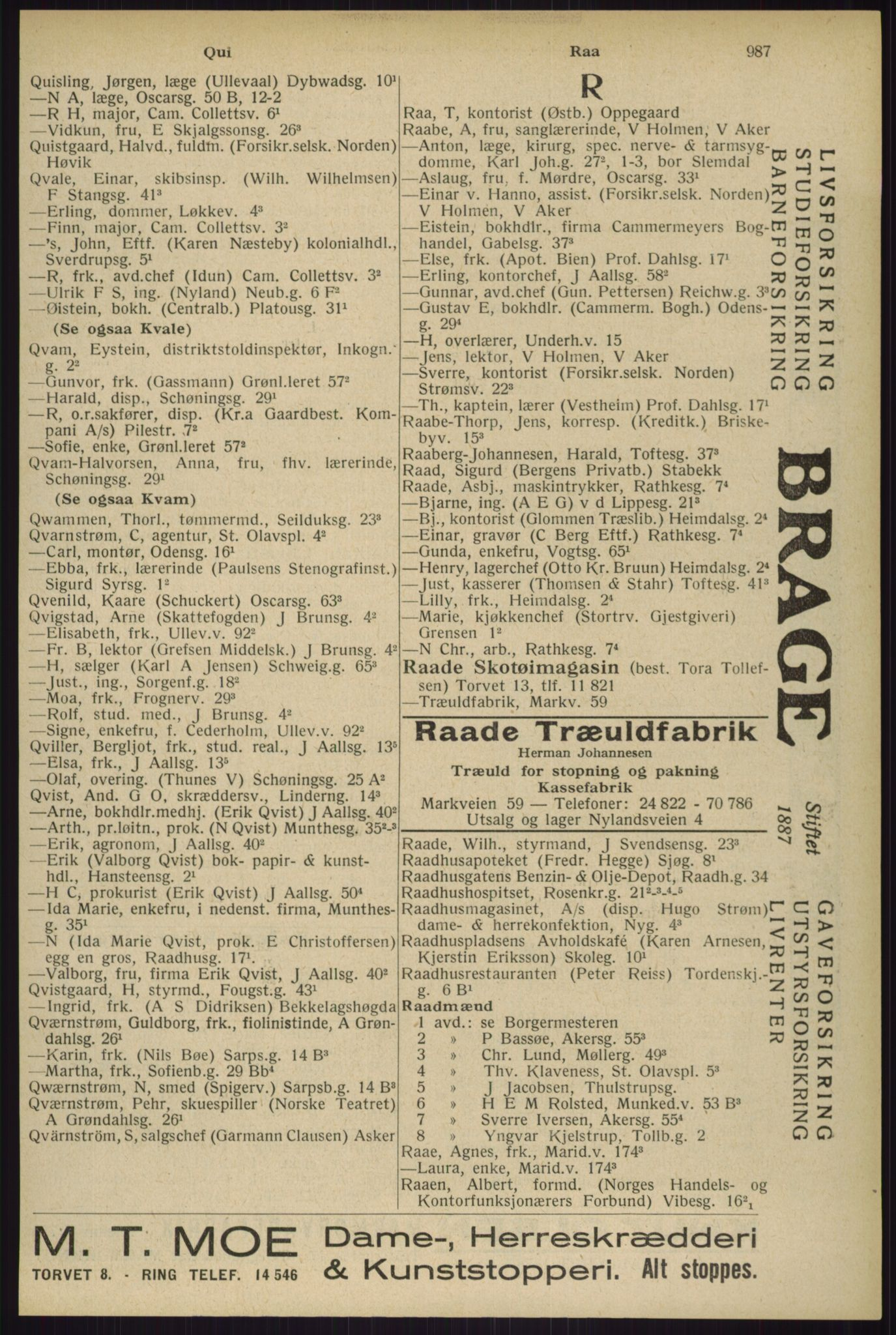 RA, Oslo adressebok (publikasjon)*, 1929, s. 987
