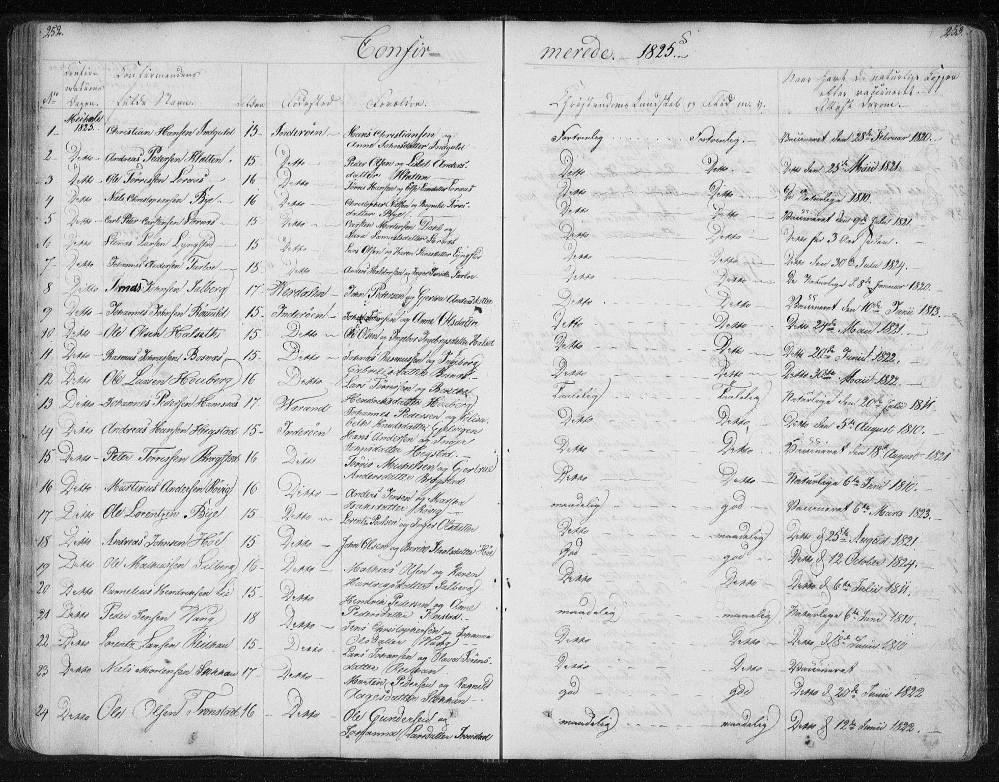 SAT, Ministerialprotokoller, klokkerbøker og fødselsregistre - Nord-Trøndelag, 730/L0276: Ministerialbok nr. 730A05, 1822-1830, s. 252-253