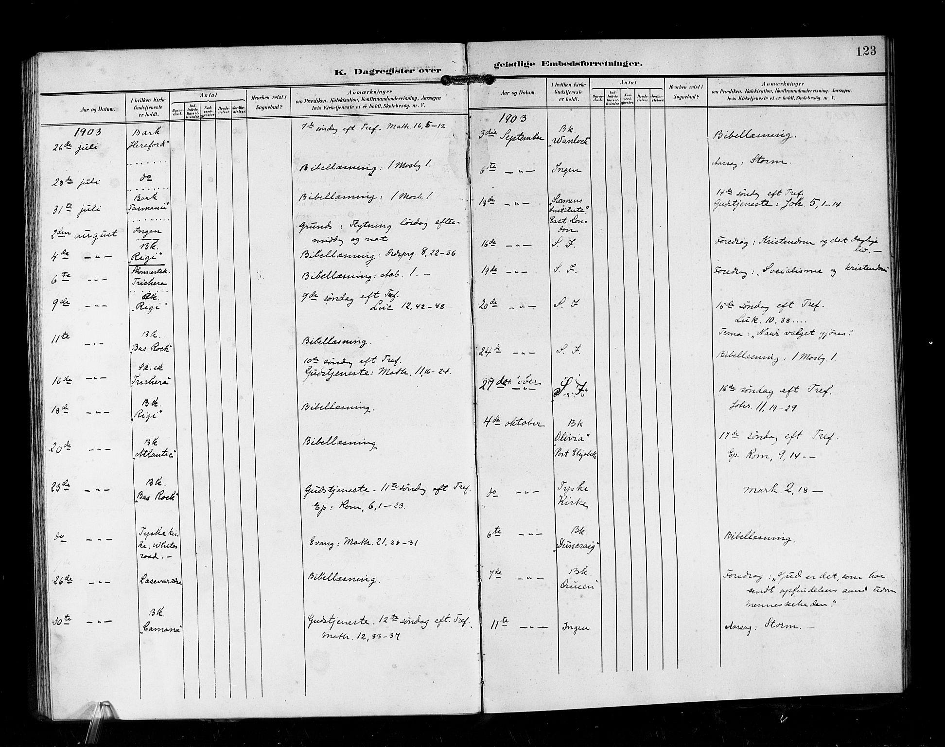 SAB, Den Norske Sjømannsmisjon i utlandet*, Ministerialbok nr. A 1, 1903-1906, s. 123