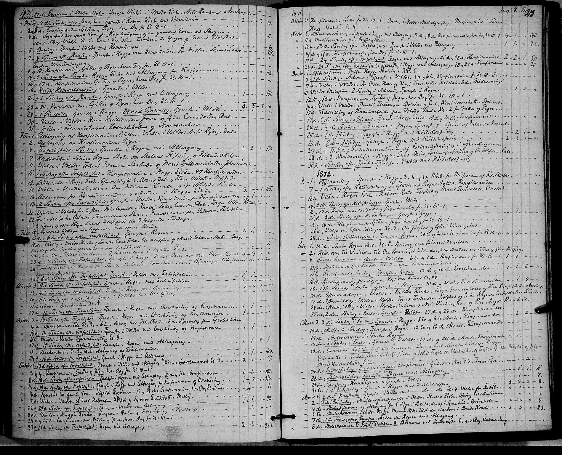 SAH, Øystre Slidre prestekontor, Ministerialbok nr. 1, 1849-1874, s. 313