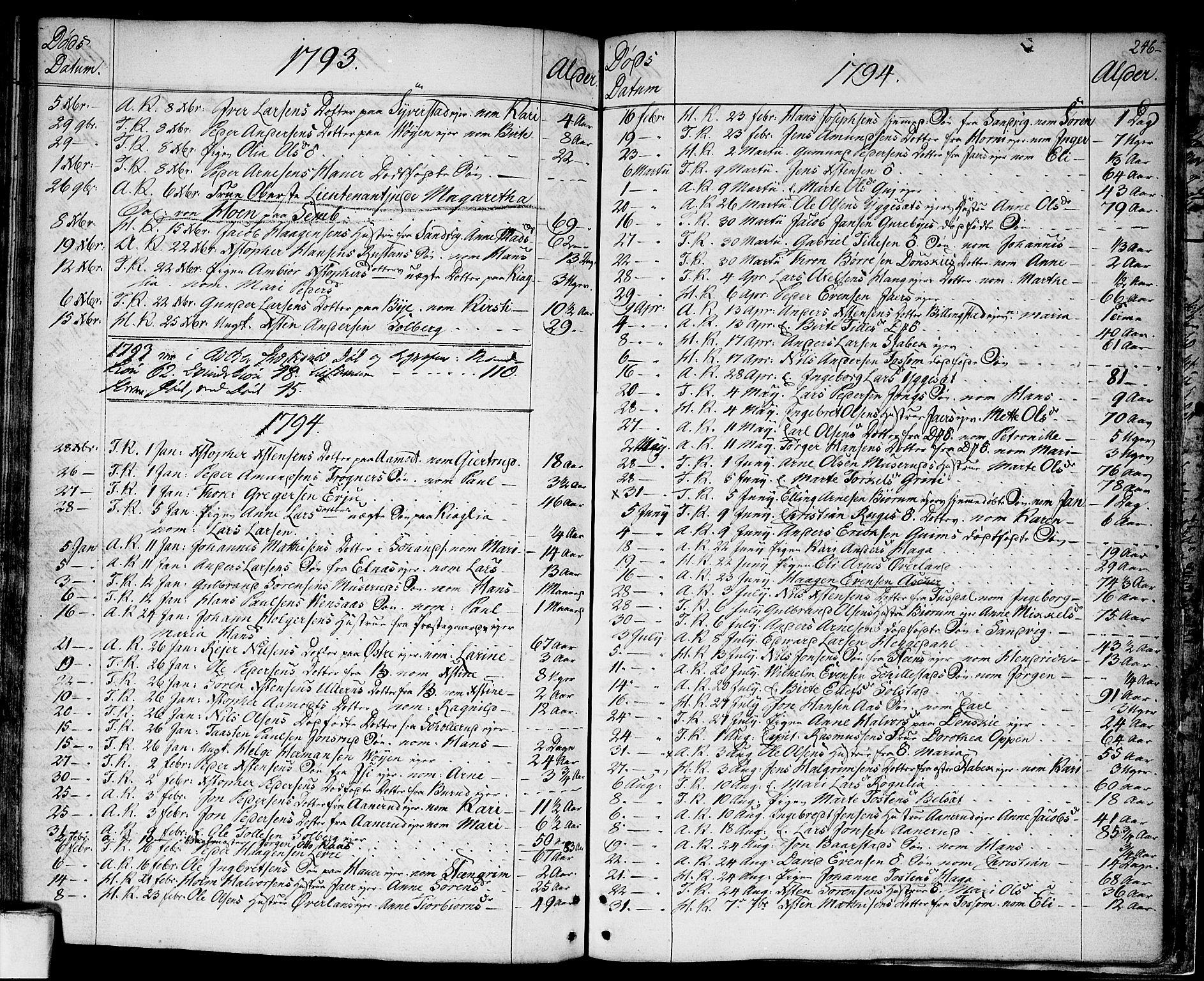 SAO, Asker prestekontor Kirkebøker, F/Fa/L0003: Ministerialbok nr. I 3, 1767-1807, s. 246
