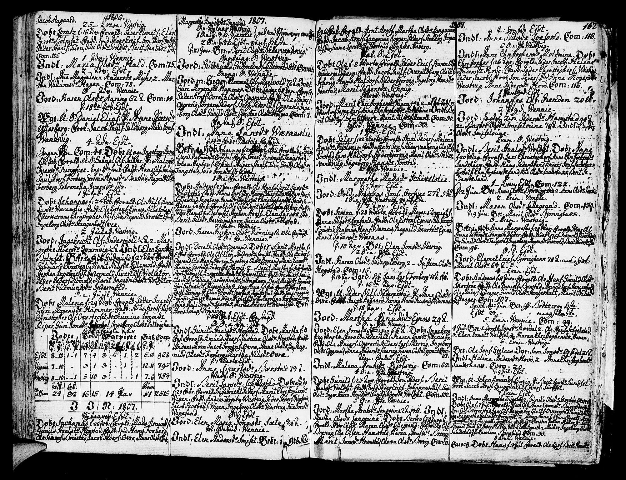 SAT, Ministerialprotokoller, klokkerbøker og fødselsregistre - Nord-Trøndelag, 722/L0216: Ministerialbok nr. 722A03, 1756-1816, s. 162