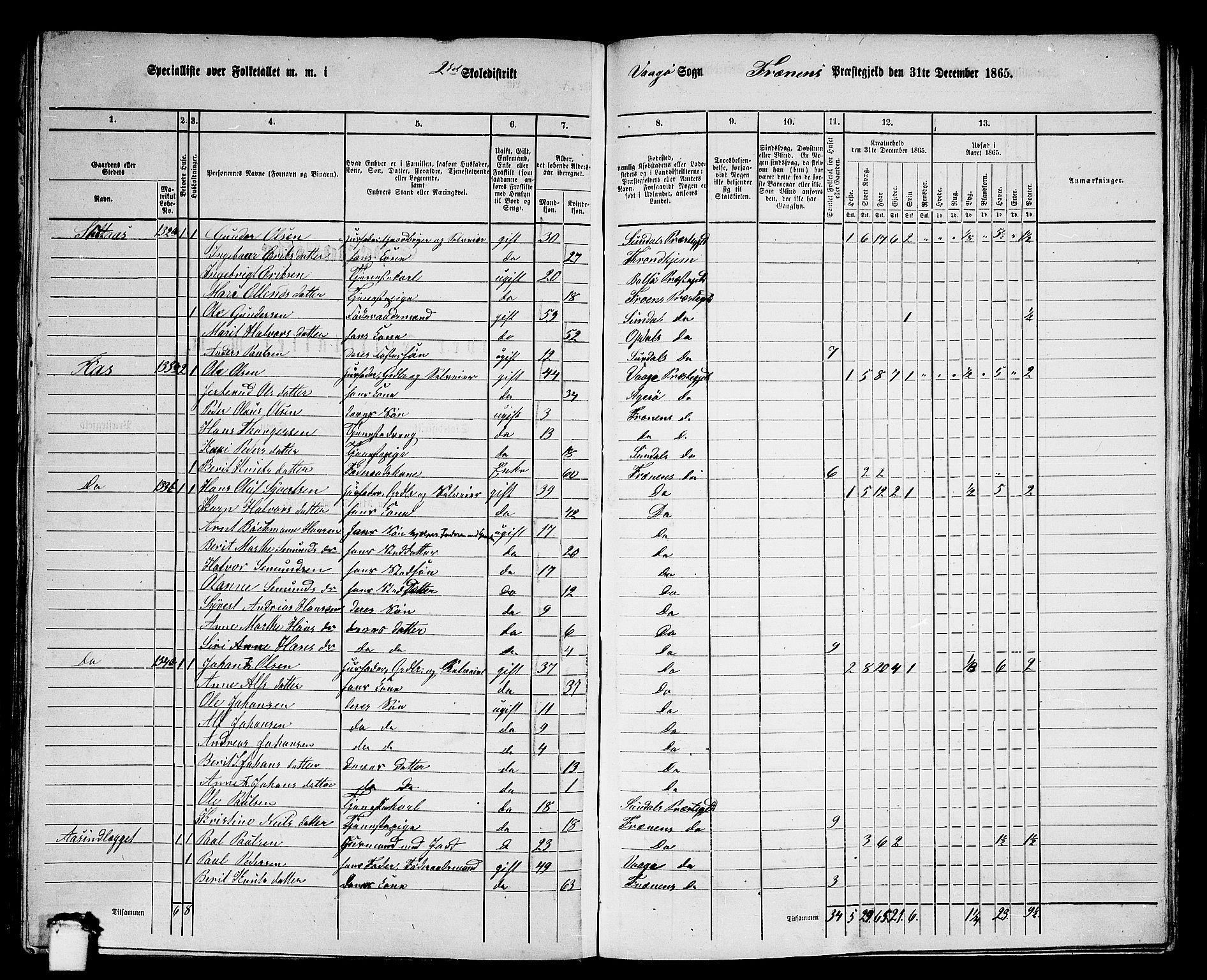 RA, Folketelling 1865 for 1548P Fræna prestegjeld, 1865, s. 27