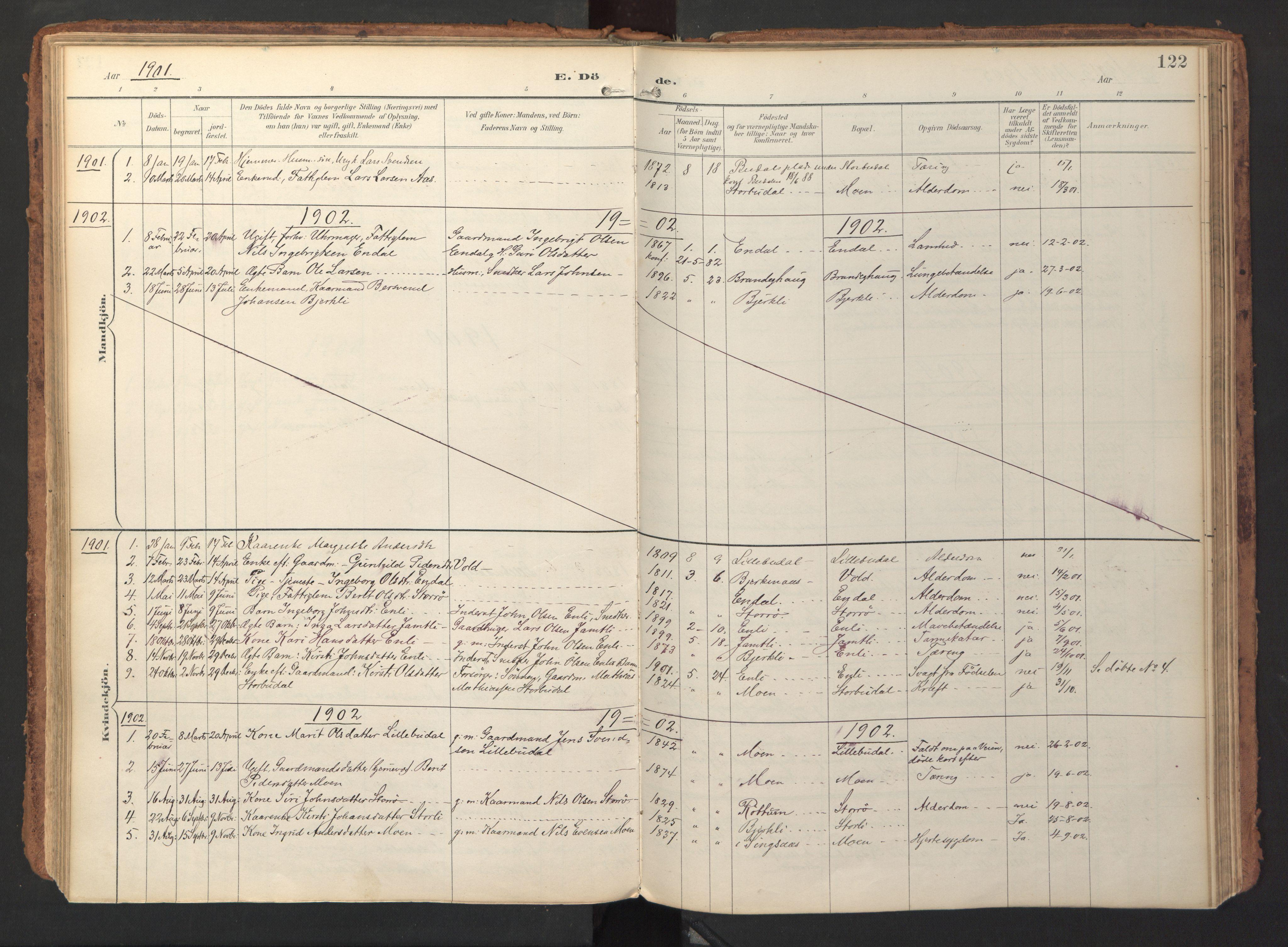 SAT, Ministerialprotokoller, klokkerbøker og fødselsregistre - Sør-Trøndelag, 690/L1050: Ministerialbok nr. 690A01, 1889-1929, s. 122