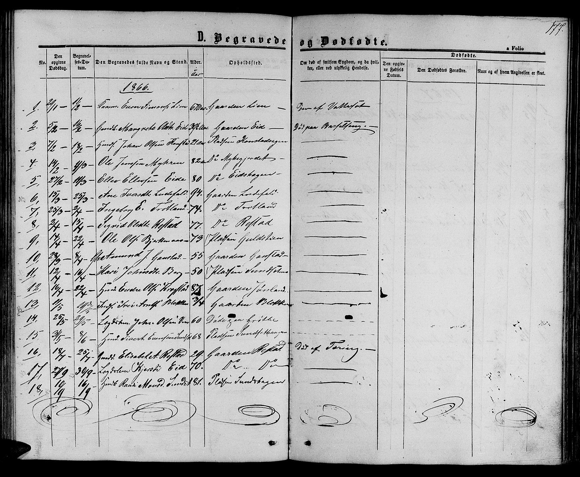 SAT, Ministerialprotokoller, klokkerbøker og fødselsregistre - Sør-Trøndelag, 694/L1131: Klokkerbok nr. 694C03, 1858-1886, s. 177