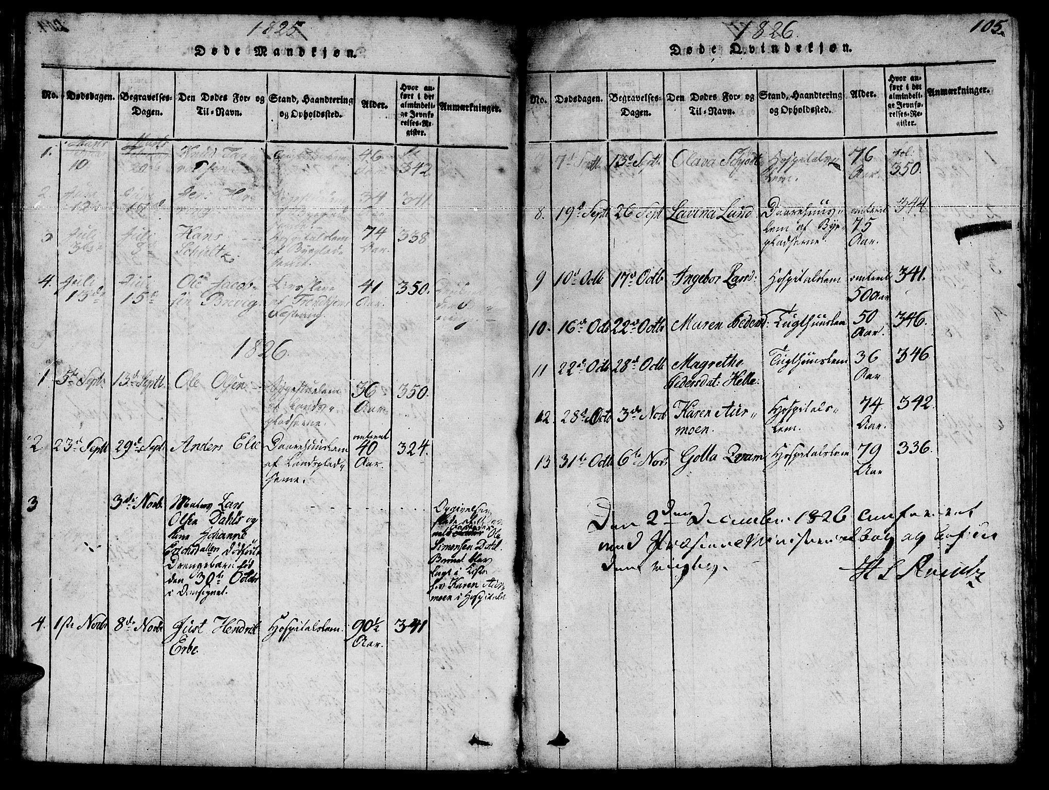SAT, Ministerialprotokoller, klokkerbøker og fødselsregistre - Sør-Trøndelag, 623/L0478: Klokkerbok nr. 623C01, 1815-1873, s. 105
