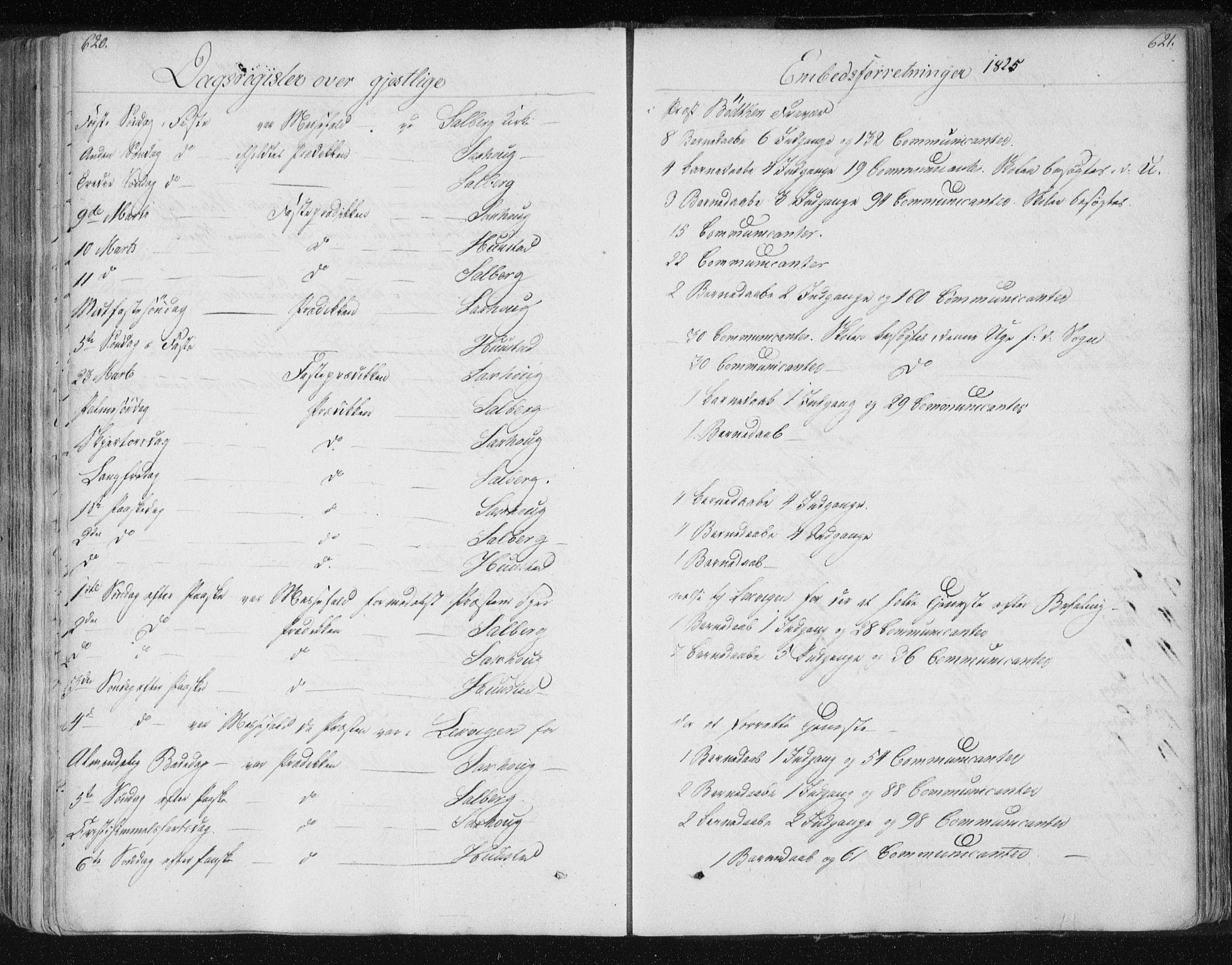 SAT, Ministerialprotokoller, klokkerbøker og fødselsregistre - Nord-Trøndelag, 730/L0276: Ministerialbok nr. 730A05, 1822-1830, s. 620-621