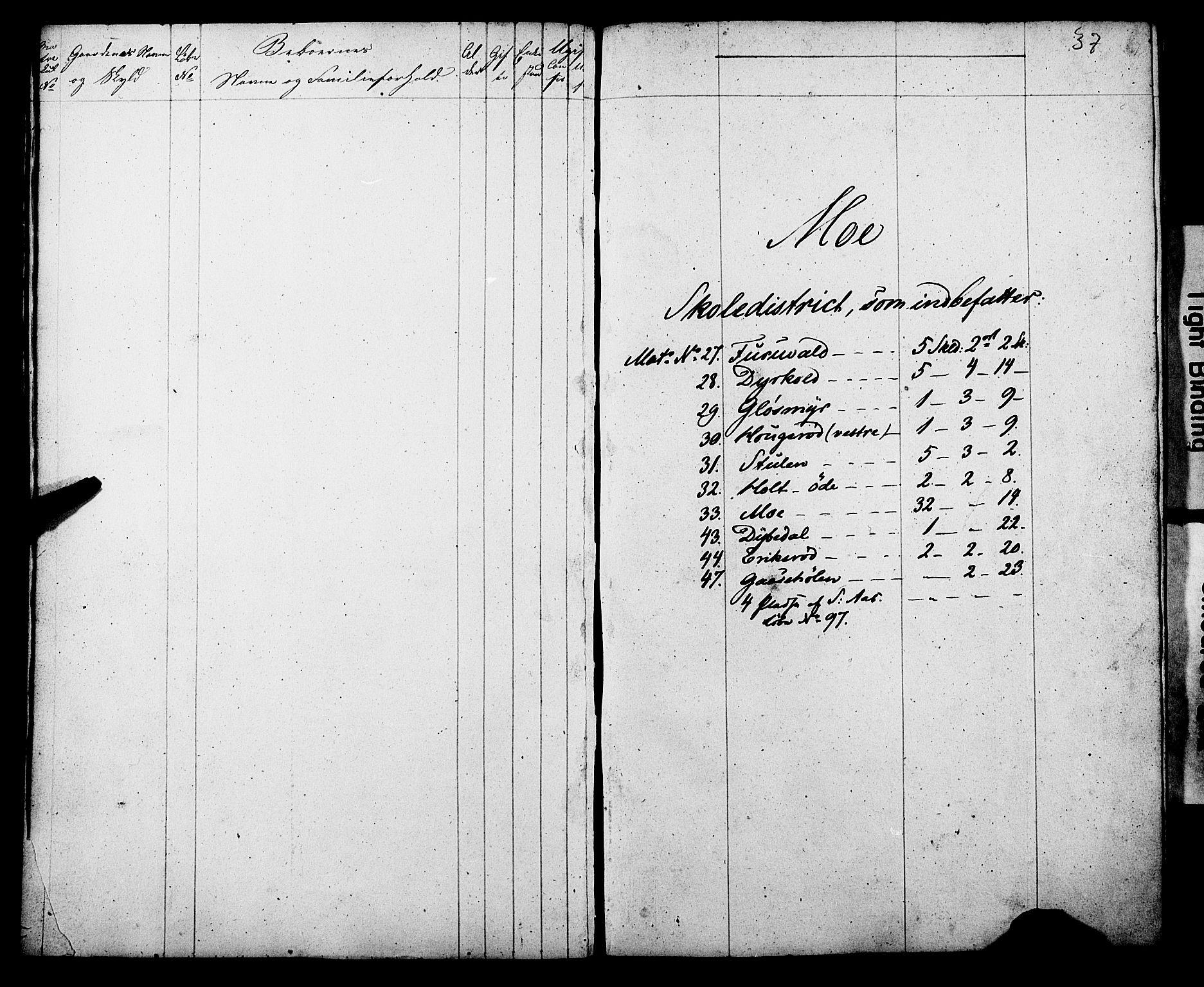 Folketelling 1845 for 0812P Gjerpen prestegjeld, 1845, s. 37