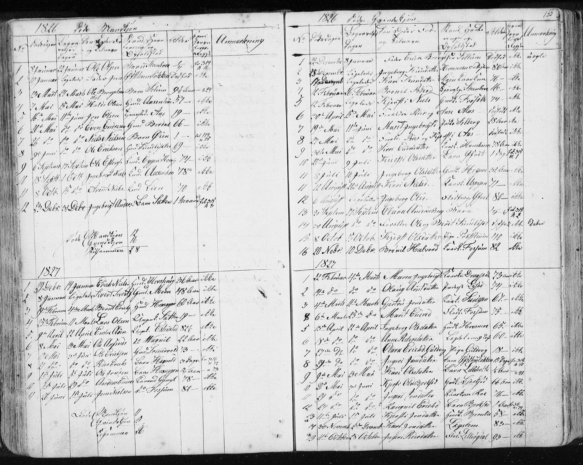 SAT, Ministerialprotokoller, klokkerbøker og fødselsregistre - Sør-Trøndelag, 689/L1043: Klokkerbok nr. 689C02, 1816-1892, s. 155