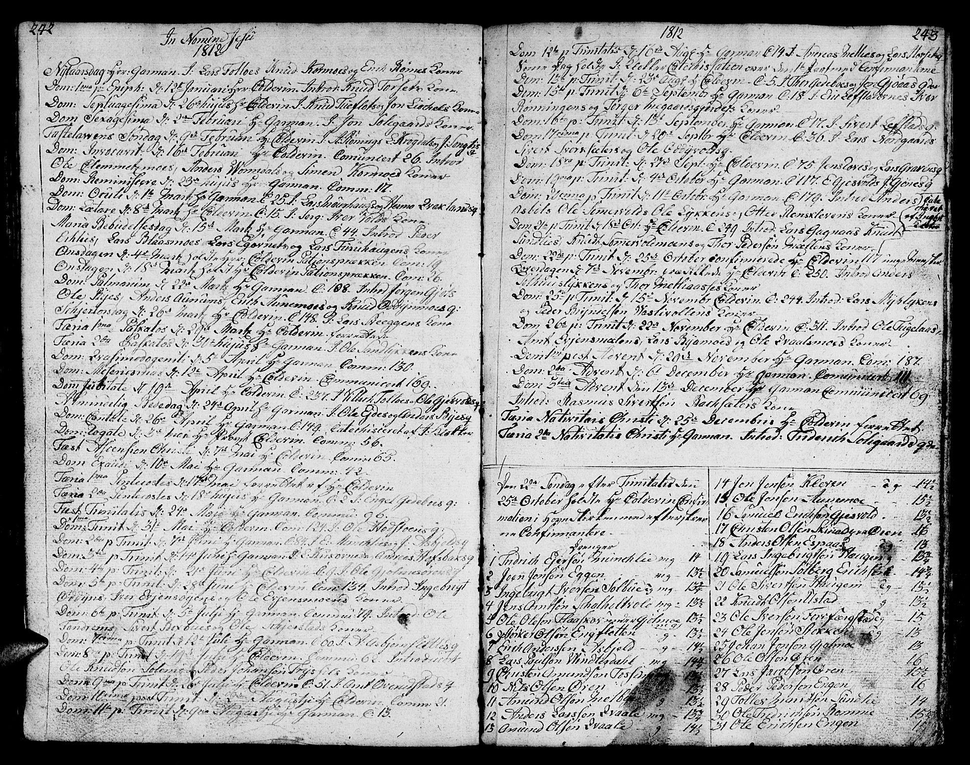 SAT, Ministerialprotokoller, klokkerbøker og fødselsregistre - Sør-Trøndelag, 668/L0815: Klokkerbok nr. 668C04, 1791-1815, s. 242-243