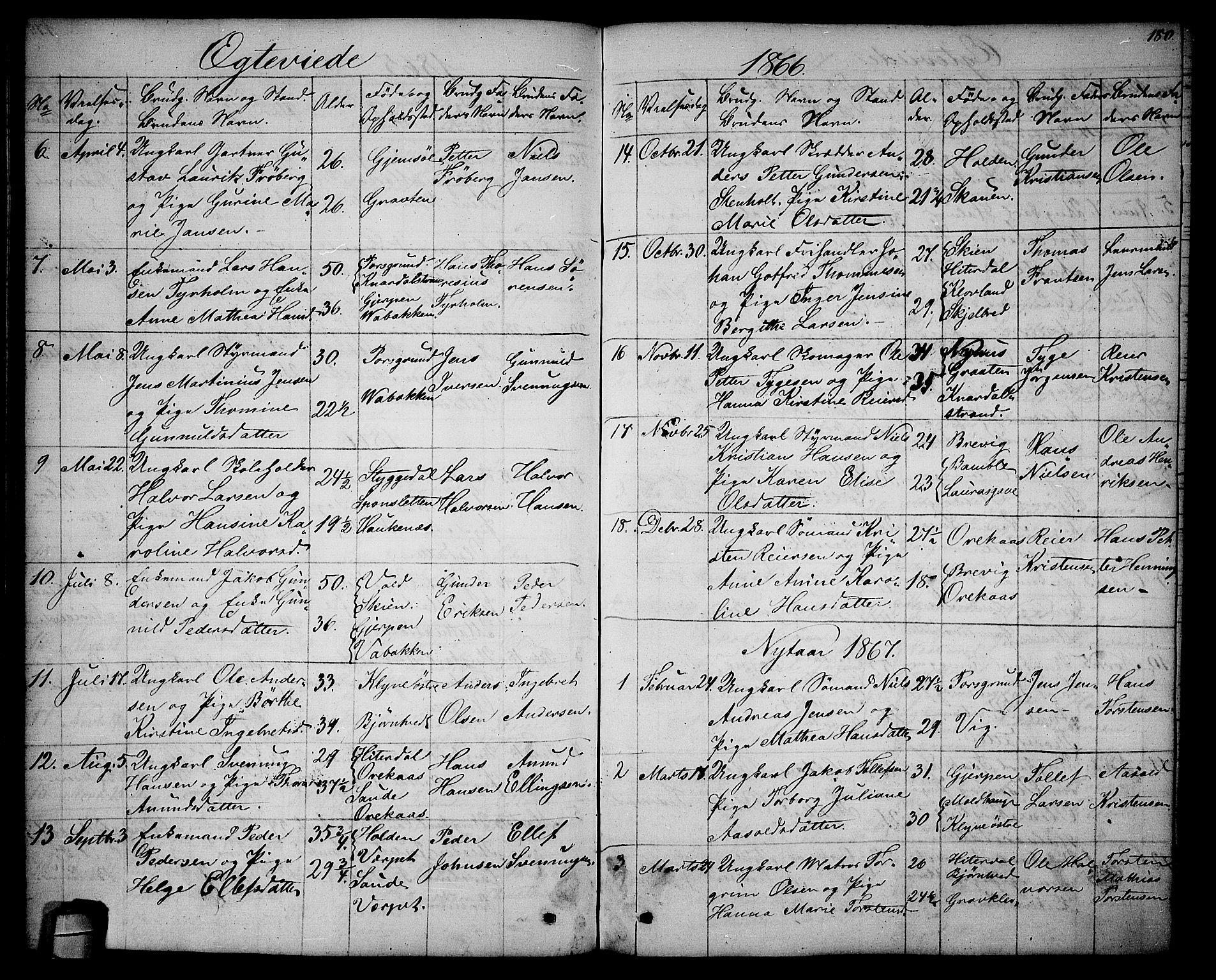 SAKO, Solum kirkebøker, G/Ga/L0004: Klokkerbok nr. I 4, 1859-1876, s. 180