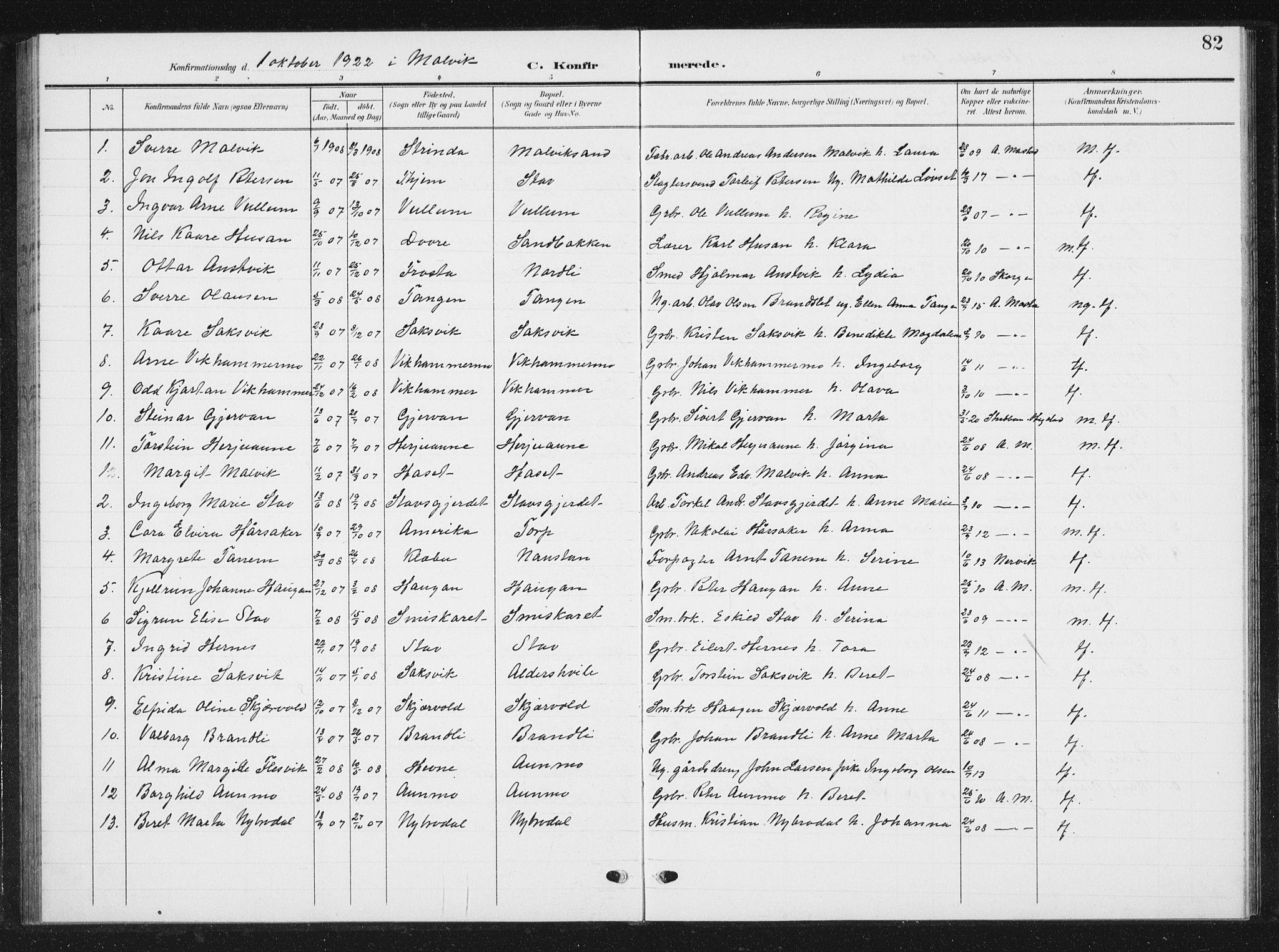 SAT, Ministerialprotokoller, klokkerbøker og fødselsregistre - Sør-Trøndelag, 616/L0424: Klokkerbok nr. 616C07, 1904-1940, s. 82