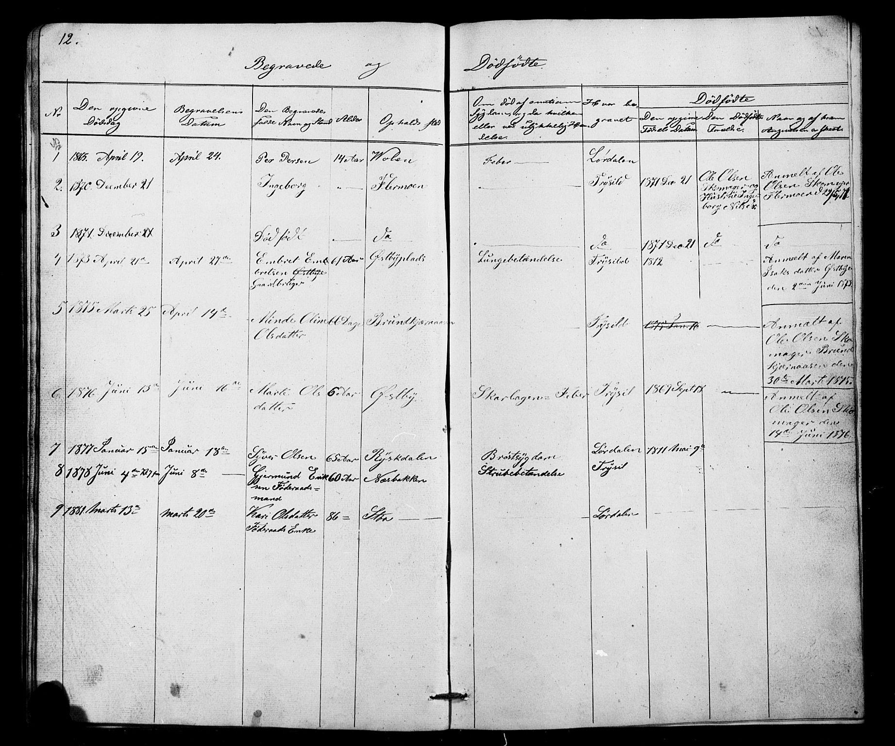 SAH, Misjonsforbundet, 01/L0001: Dissenterprotokoll nr. 1, 1858-1881, s. 12
