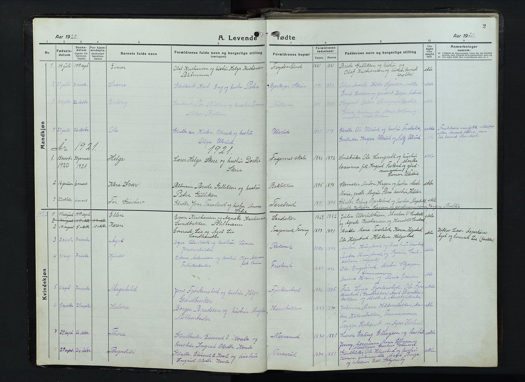 SAH, Balke prestekontor, Klokkerbok nr. 1, 1920-1955, s. 2