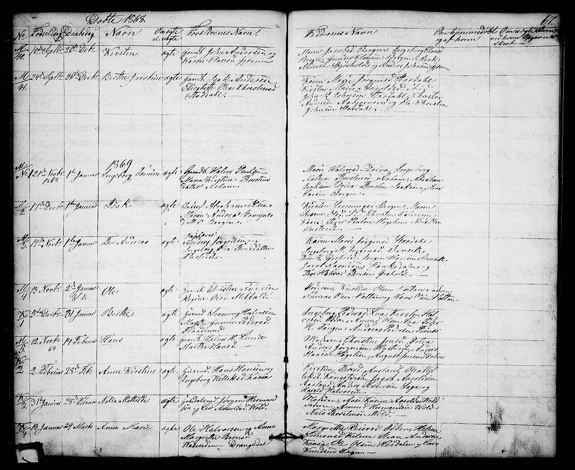 SAKO, Solum kirkebøker, G/Gb/L0002: Klokkerbok nr. II 2, 1859-1879, s. 67