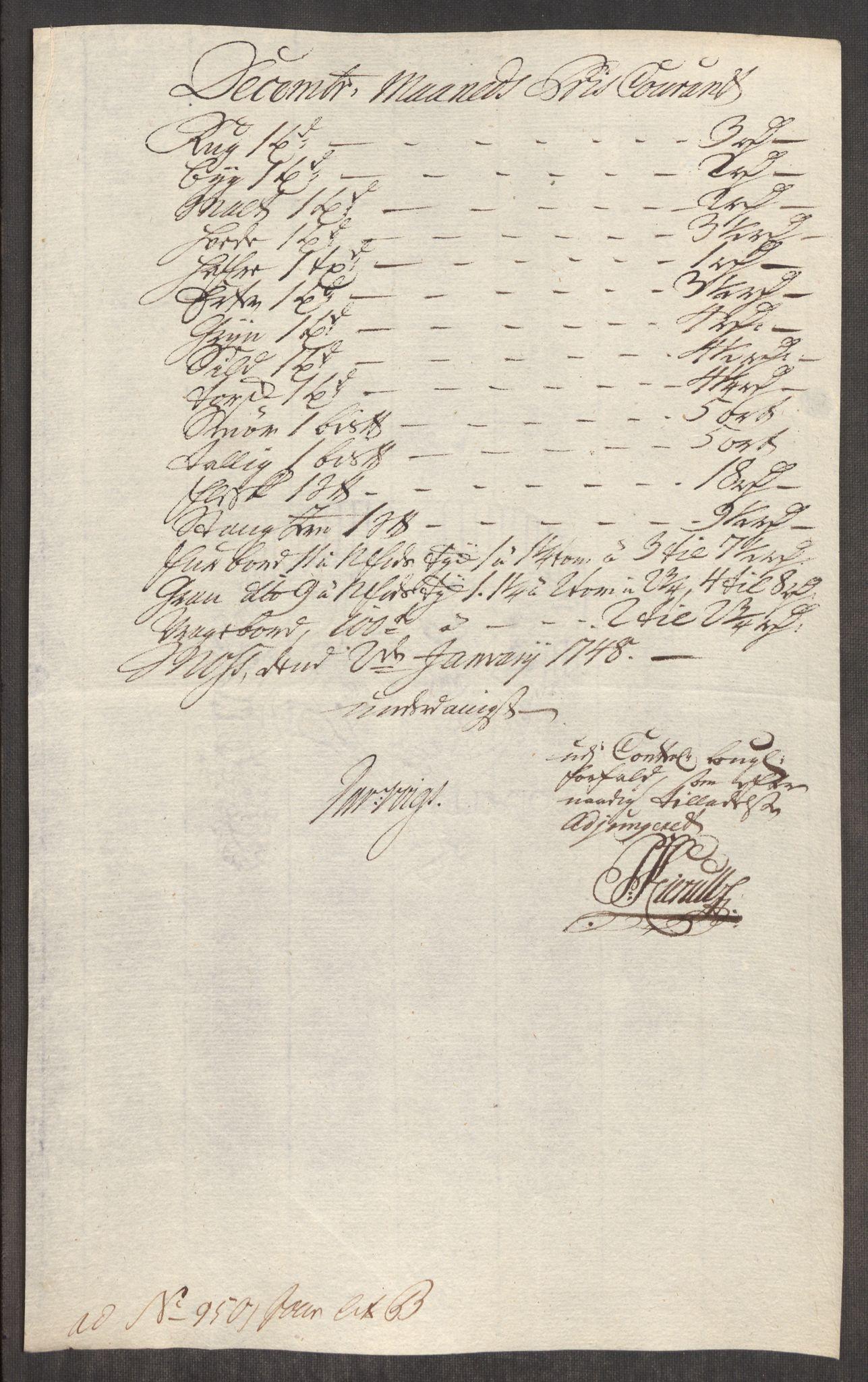 RA, Rentekammeret inntil 1814, Realistisk ordnet avdeling, Oe/L0003: [Ø1]: Priskuranter, 1745-1748, s. 480