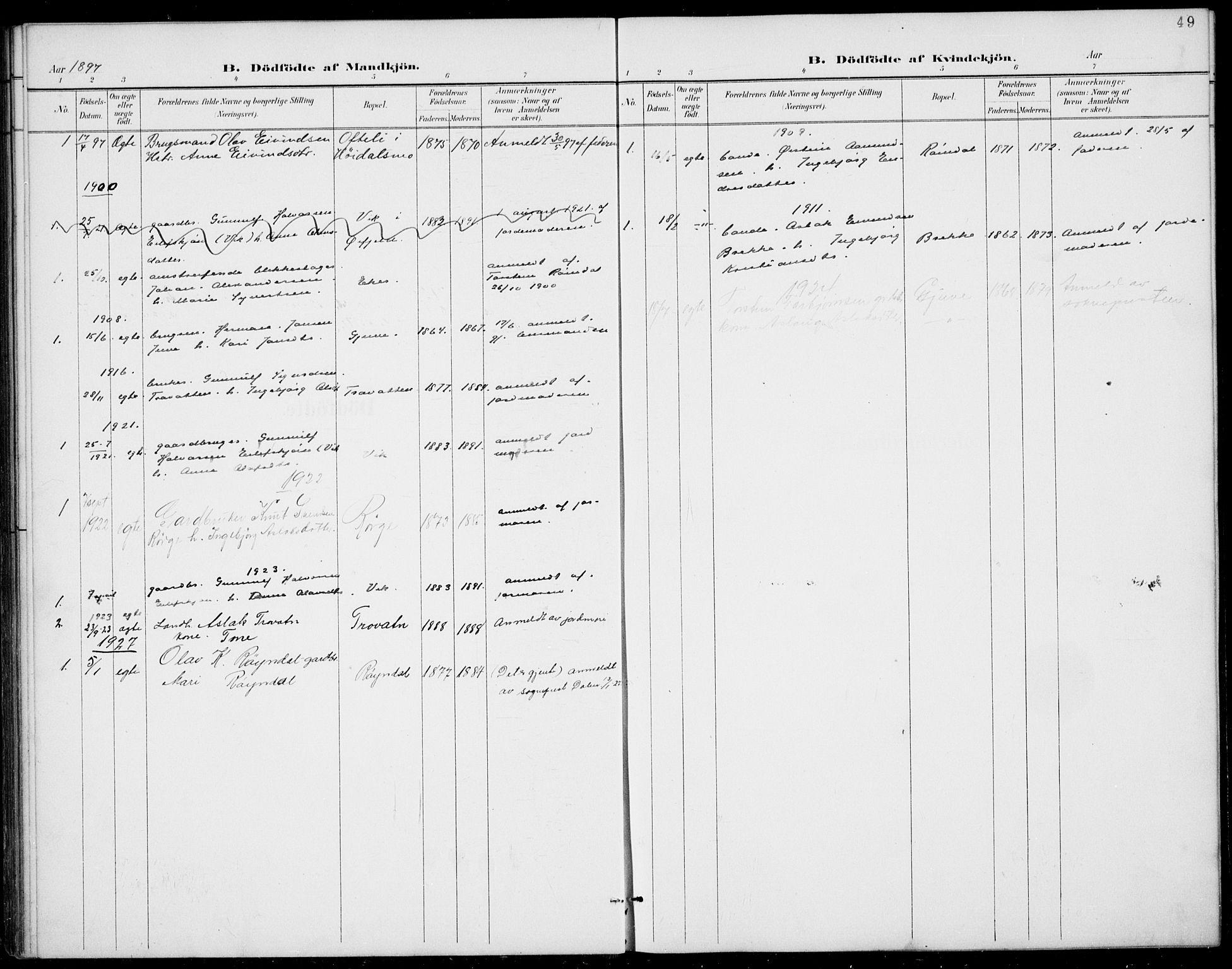 SAKO, Rauland kirkebøker, G/Gb/L0002: Klokkerbok nr. II 2, 1887-1937, s. 49