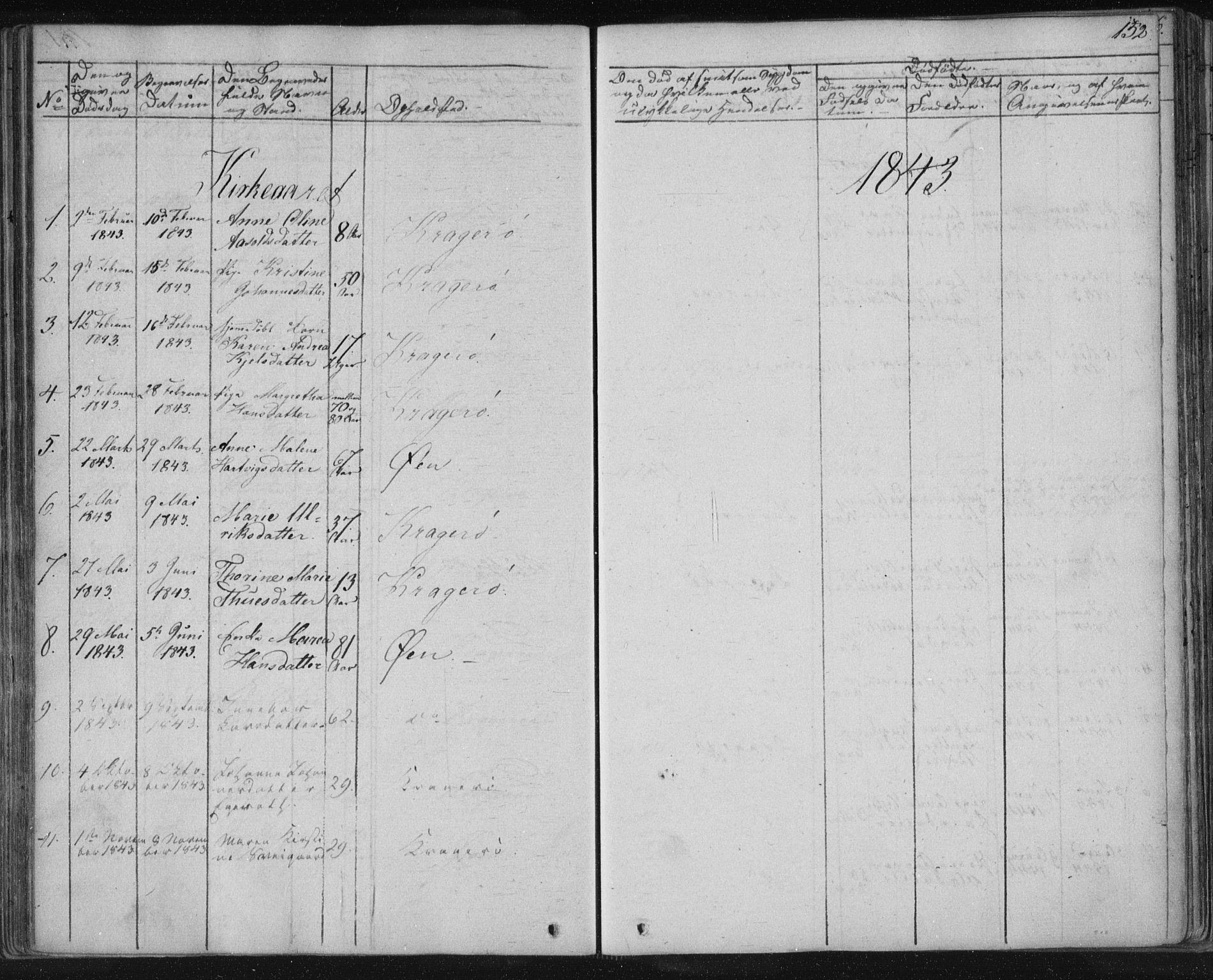 SAKO, Kragerø kirkebøker, F/Fa/L0005: Ministerialbok nr. 5, 1832-1847, s. 152