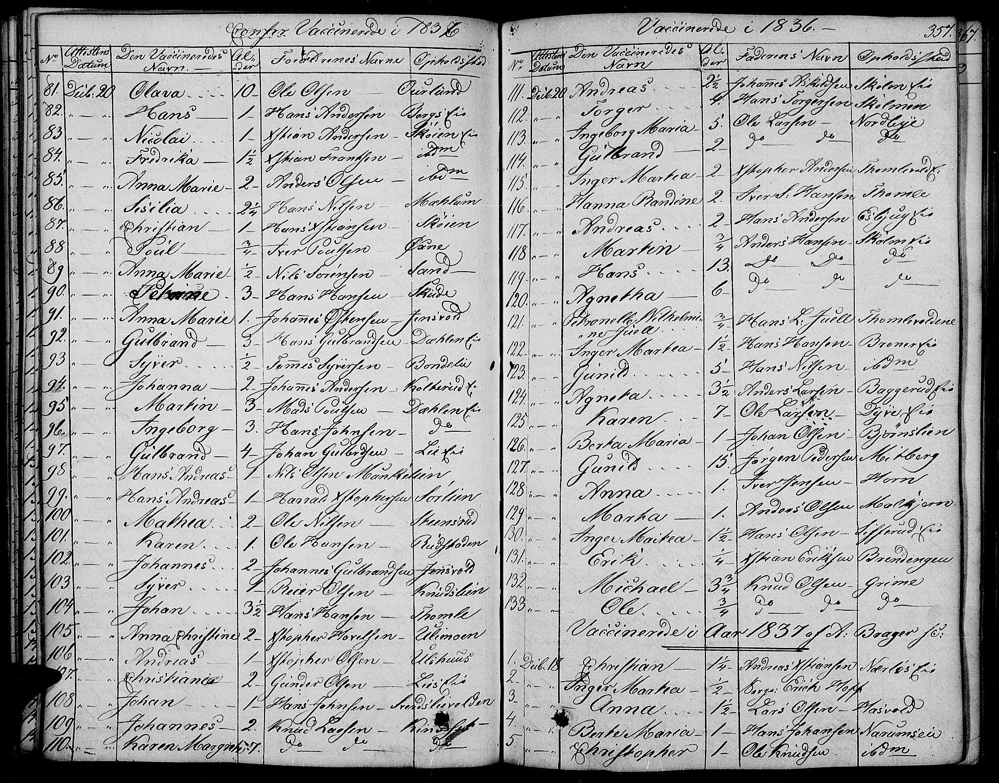 SAH, Land prestekontor, Ministerialbok nr. 8, 1830-1846, s. 357