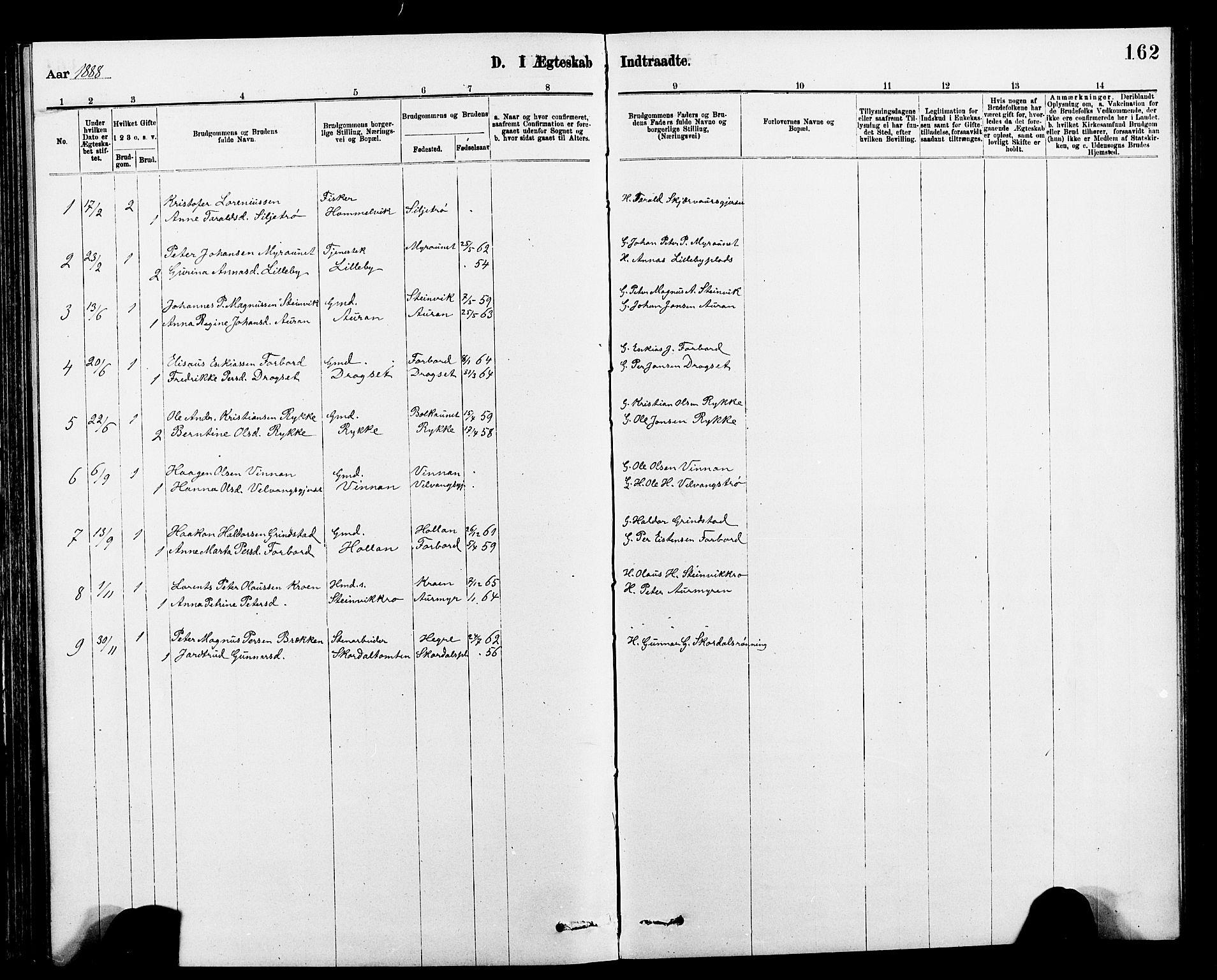 SAT, Ministerialprotokoller, klokkerbøker og fødselsregistre - Nord-Trøndelag, 712/L0103: Klokkerbok nr. 712C01, 1878-1917, s. 162