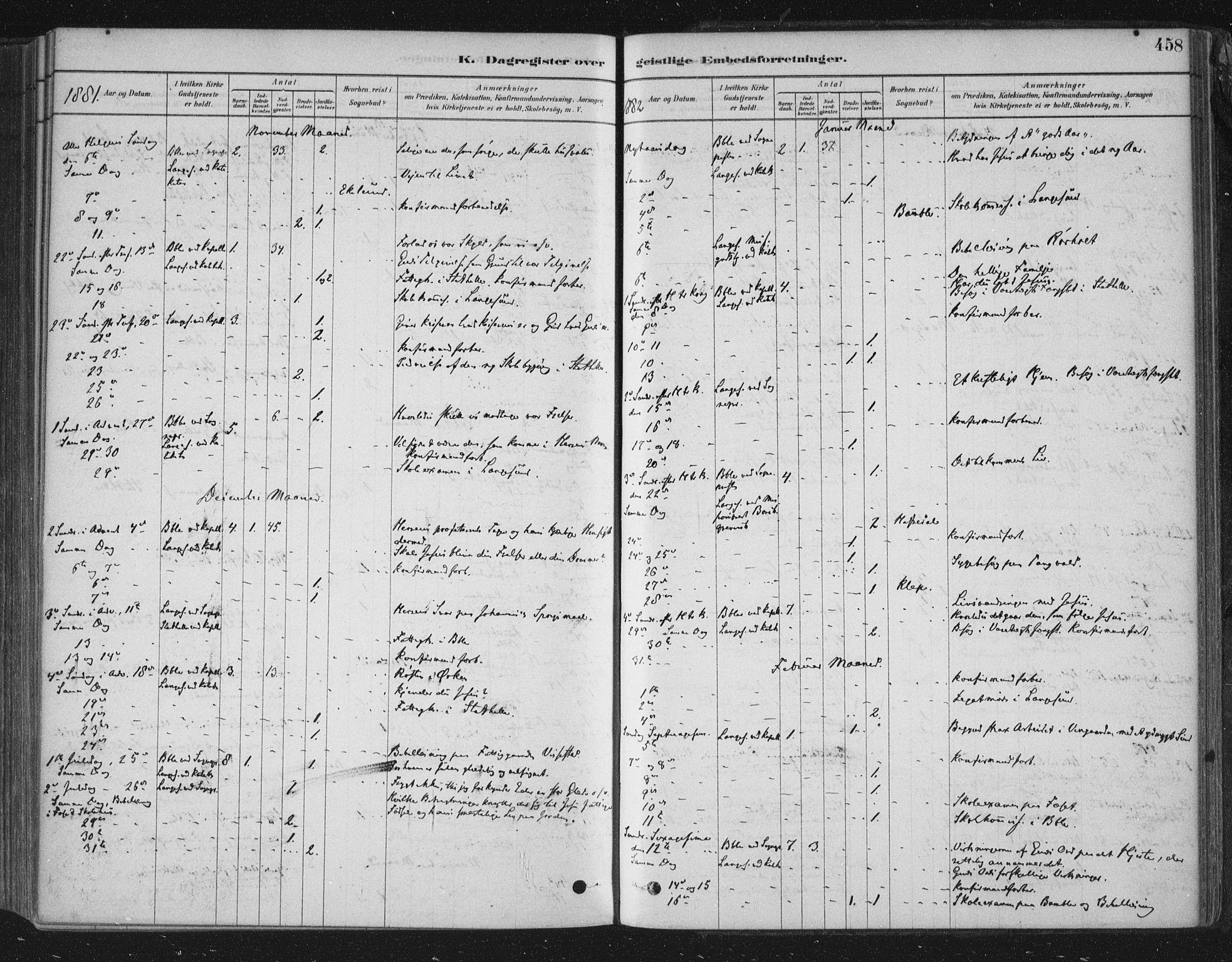 SAKO, Bamble kirkebøker, F/Fa/L0007: Ministerialbok nr. I 7, 1878-1888, s. 458