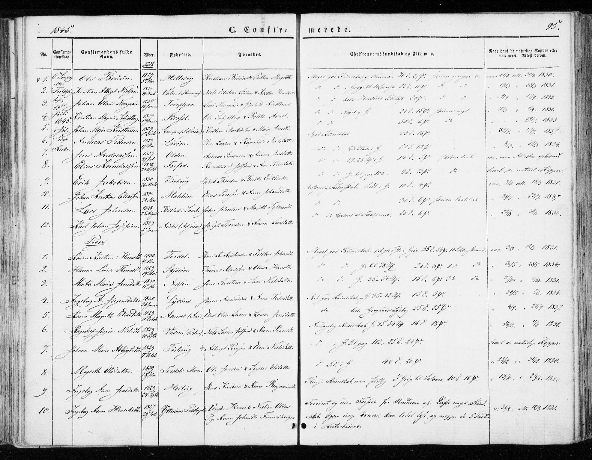SAT, Ministerialprotokoller, klokkerbøker og fødselsregistre - Sør-Trøndelag, 655/L0677: Ministerialbok nr. 655A06, 1847-1860, s. 95