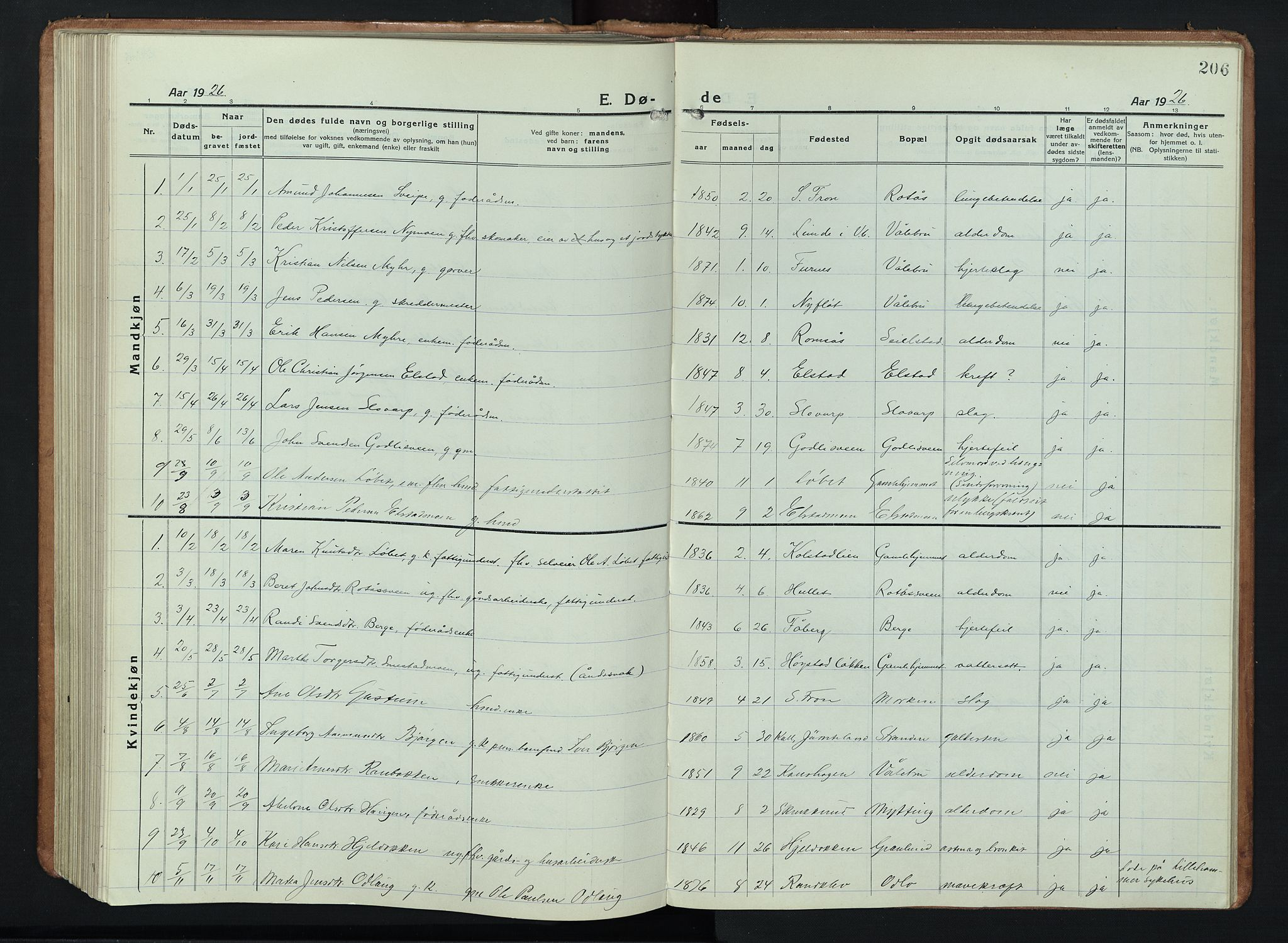 SAH, Ringebu prestekontor, Klokkerbok nr. 11, 1921-1943, s. 206