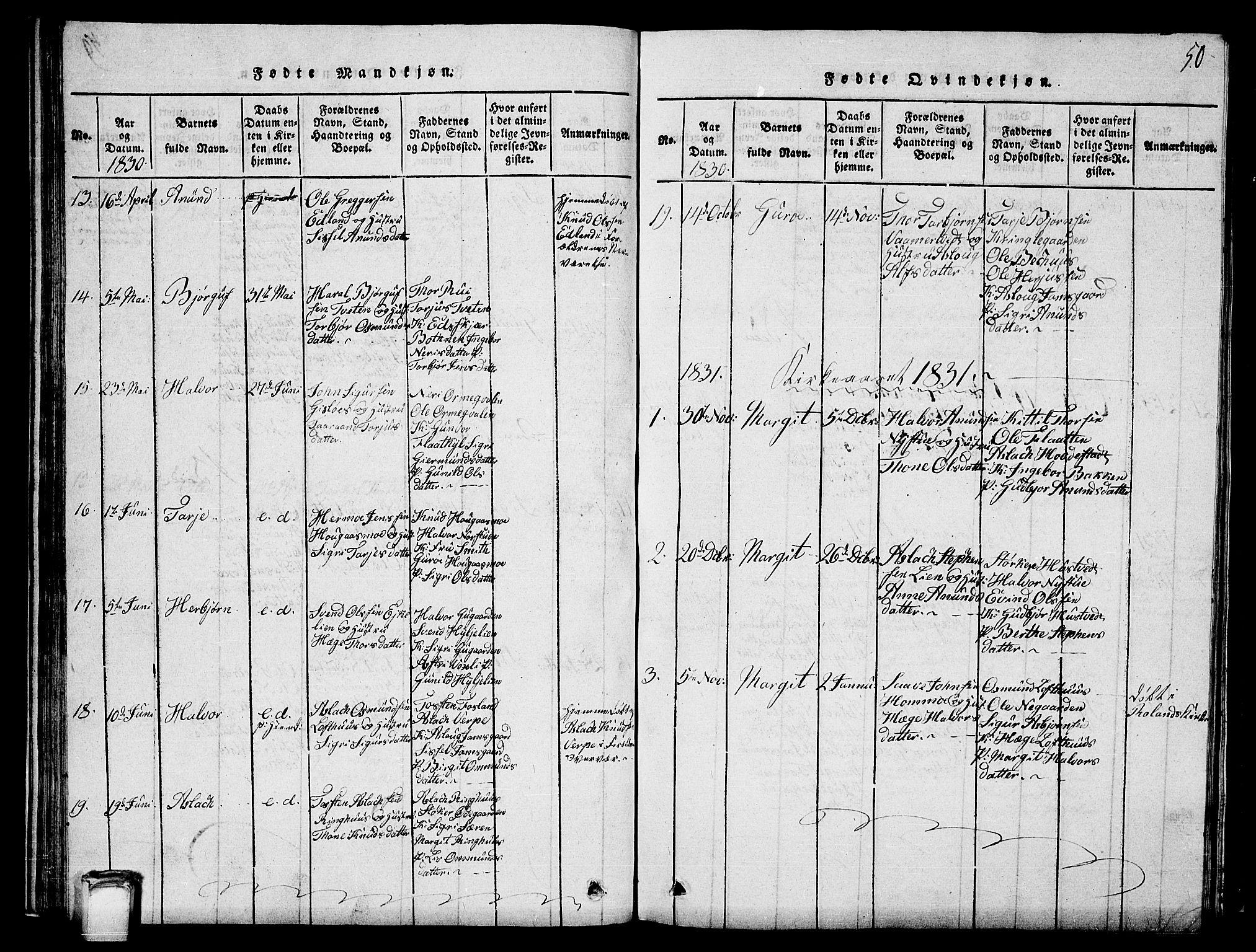 SAKO, Vinje kirkebøker, G/Ga/L0001: Klokkerbok nr. I 1, 1814-1843, s. 50