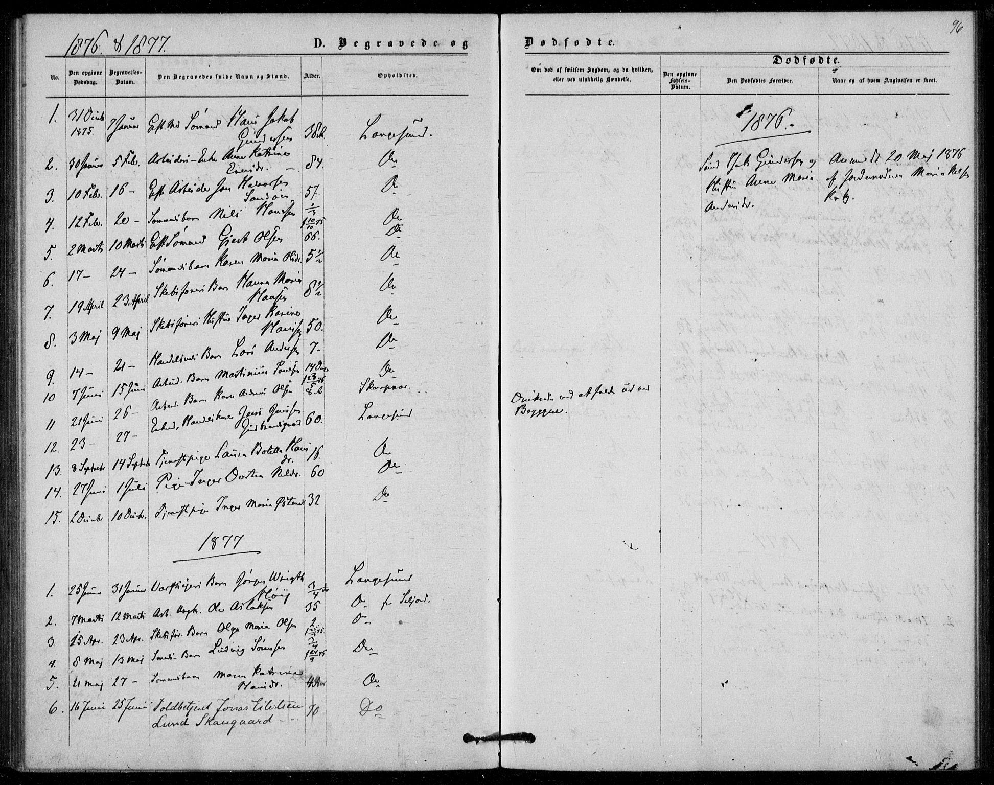 SAKO, Langesund kirkebøker, F/Fa/L0001: Ministerialbok nr. 1, 1870-1877, s. 96