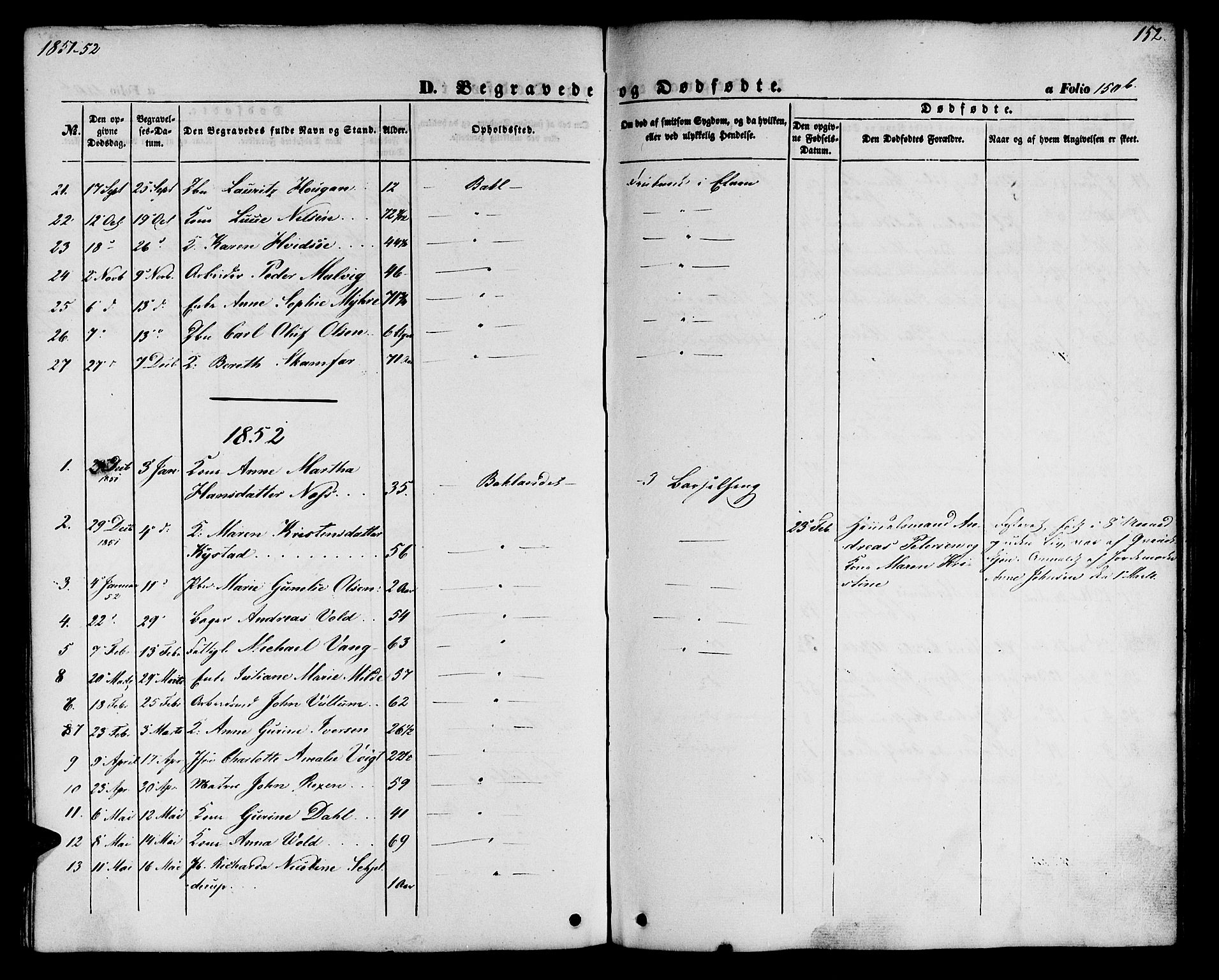 SAT, Ministerialprotokoller, klokkerbøker og fødselsregistre - Sør-Trøndelag, 604/L0184: Ministerialbok nr. 604A05, 1851-1860, s. 152