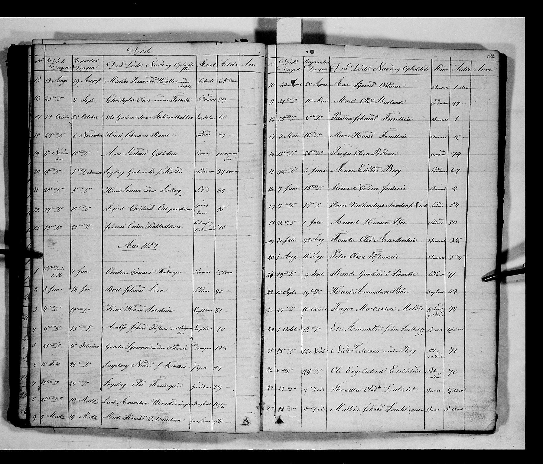 SAH, Gausdal prestekontor, Klokkerbok nr. 5, 1846-1867, s. 102