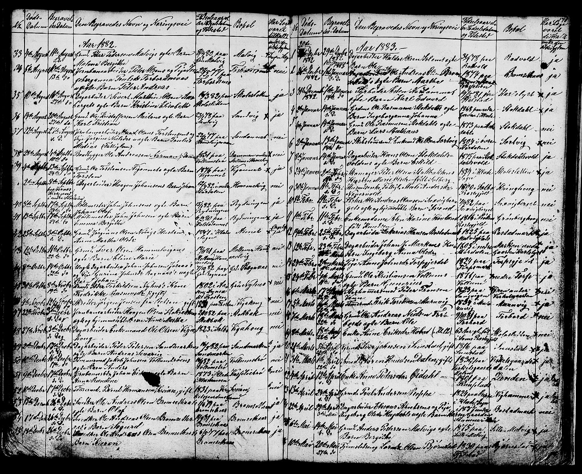 SAT, Ministerialprotokoller, klokkerbøker og fødselsregistre - Sør-Trøndelag, 616/L0422: Klokkerbok nr. 616C05, 1850-1888, s. 170
