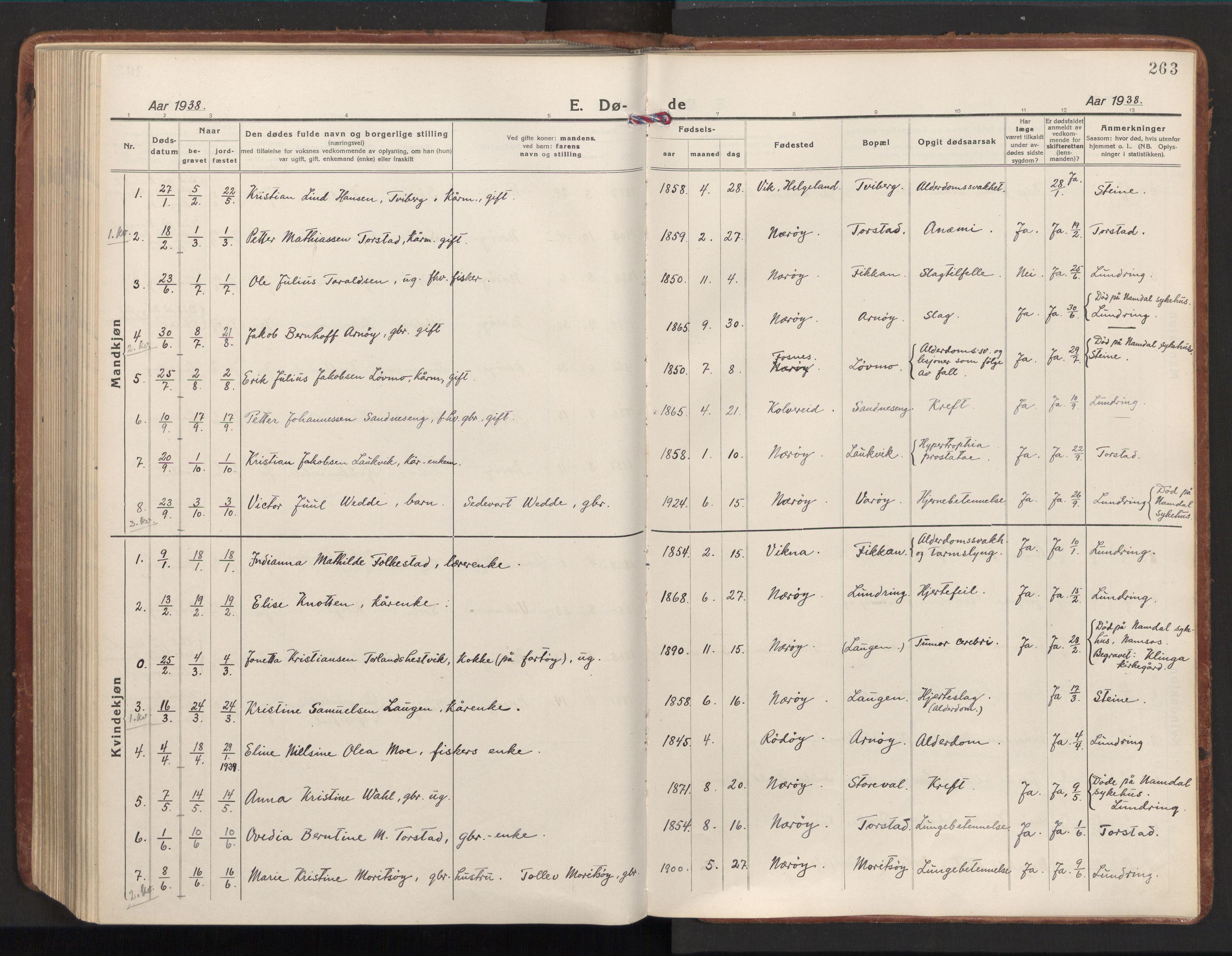 SAT, Ministerialprotokoller, klokkerbøker og fødselsregistre - Nord-Trøndelag, 784/L0678: Ministerialbok nr. 784A13, 1921-1938, s. 263