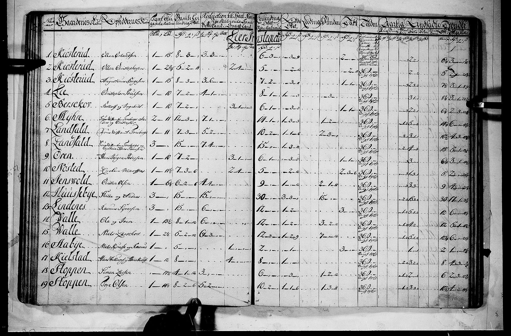 RA, Rentekammeret inntil 1814, Realistisk ordnet avdeling, N/Nb/Nbf/L0112: Buskerud matrikkelprotokoll, 1723, s. 34b-35a