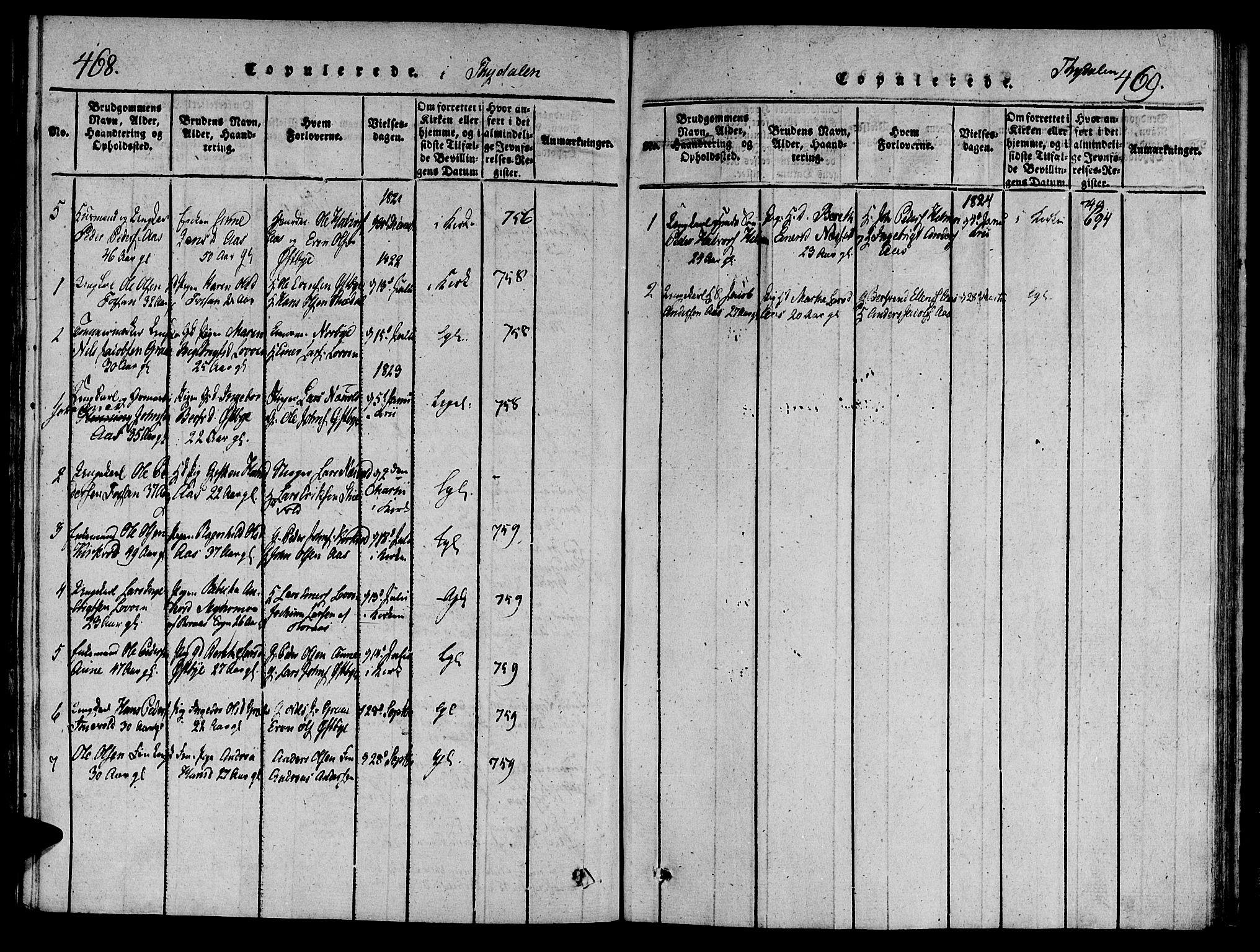 SAT, Ministerialprotokoller, klokkerbøker og fødselsregistre - Sør-Trøndelag, 695/L1142: Ministerialbok nr. 695A04 /2, 1816-1824, s. 468-469