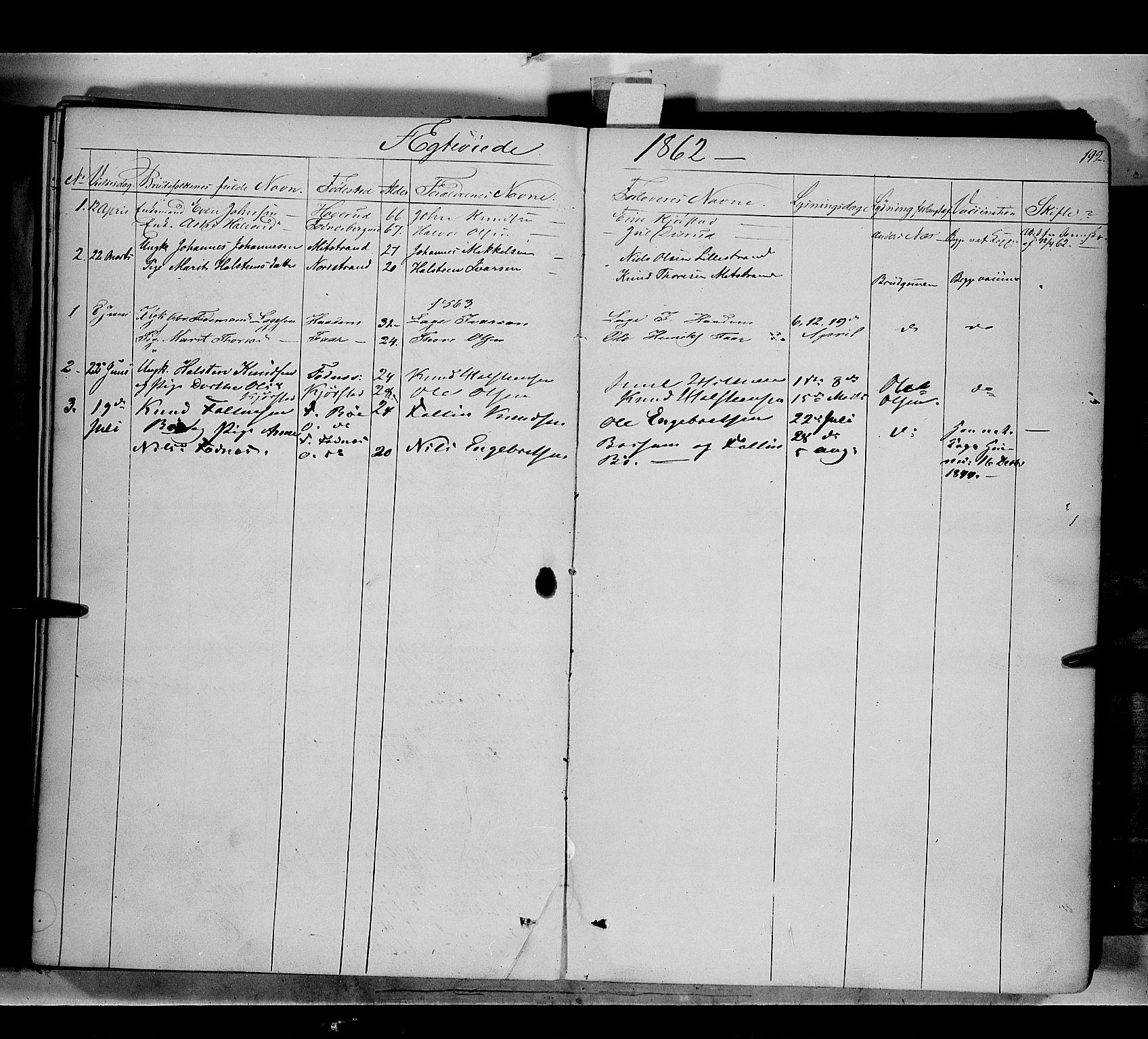 SAH, Nord-Aurdal prestekontor, Ministerialbok nr. 5, 1842-1863, s. 192