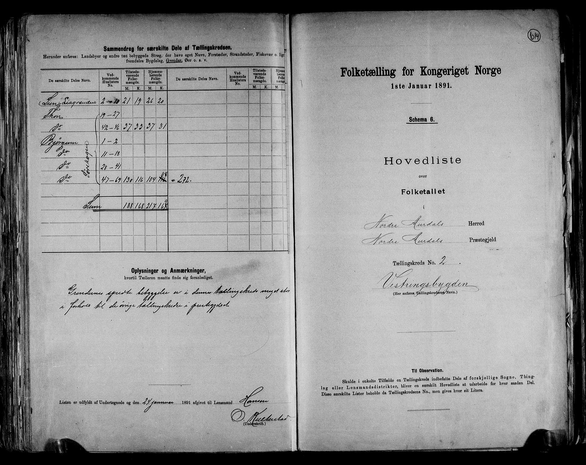 RA, Folketelling 1891 for 0542 Nord-Aurdal herred, 1891, s. 8
