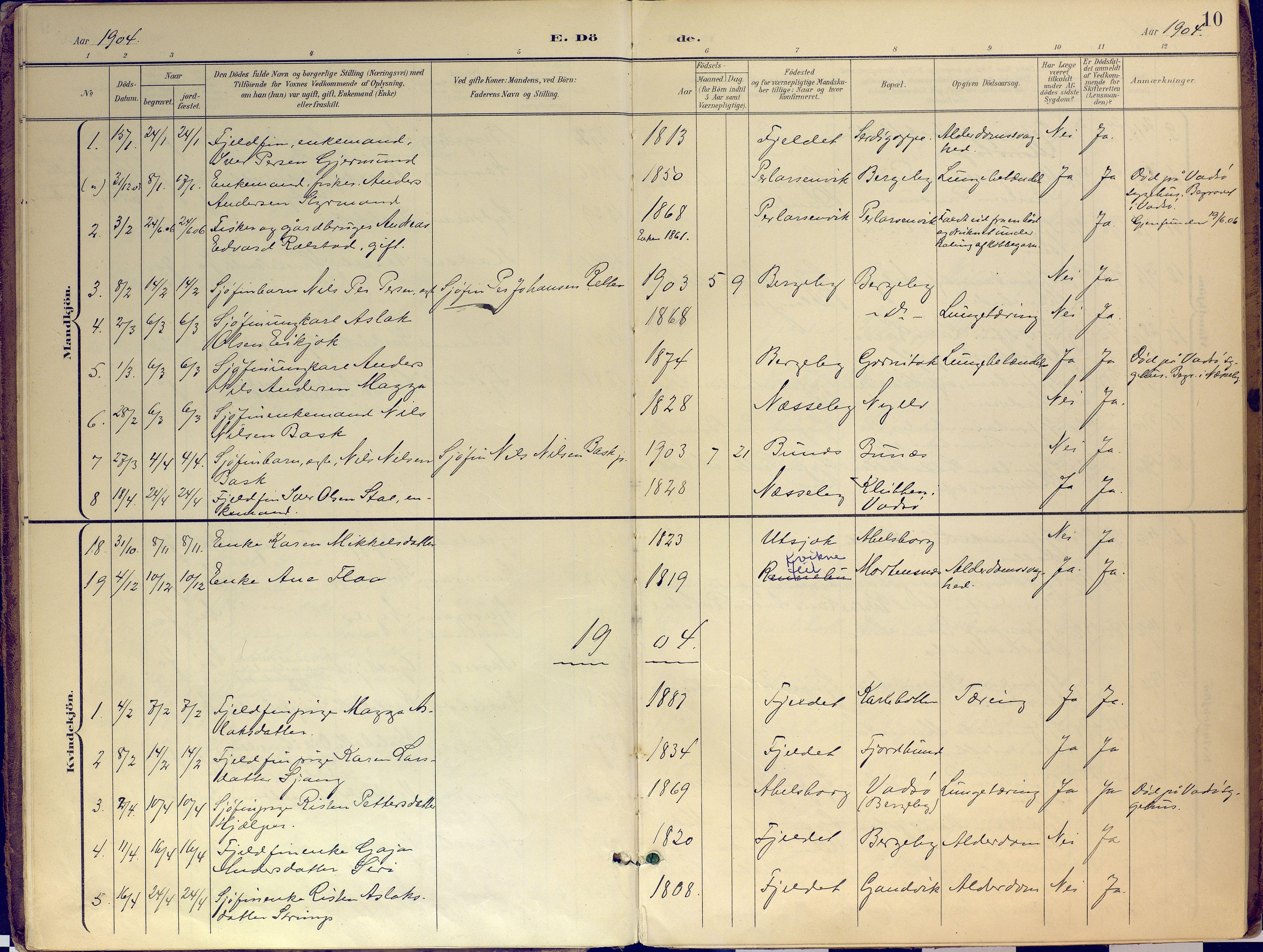 SATØ, Nesseby sokneprestkontor, H/Ha/L0007kirke: Ministerialbok nr. 7, 1898-1921, s. 10