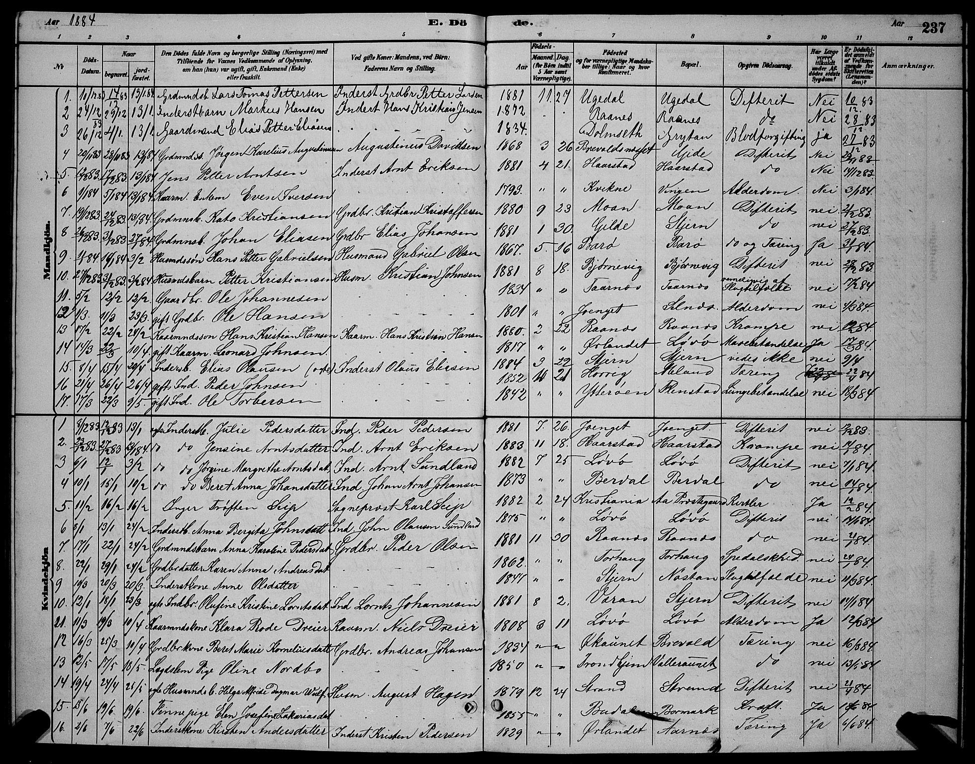 SAT, Ministerialprotokoller, klokkerbøker og fødselsregistre - Sør-Trøndelag, 655/L0687: Klokkerbok nr. 655C03, 1880-1898, s. 237