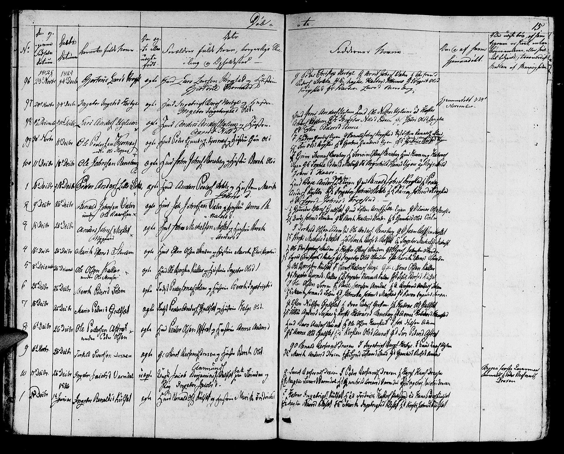 SAT, Ministerialprotokoller, klokkerbøker og fødselsregistre - Sør-Trøndelag, 695/L1143: Ministerialbok nr. 695A05 /1, 1824-1842, s. 15