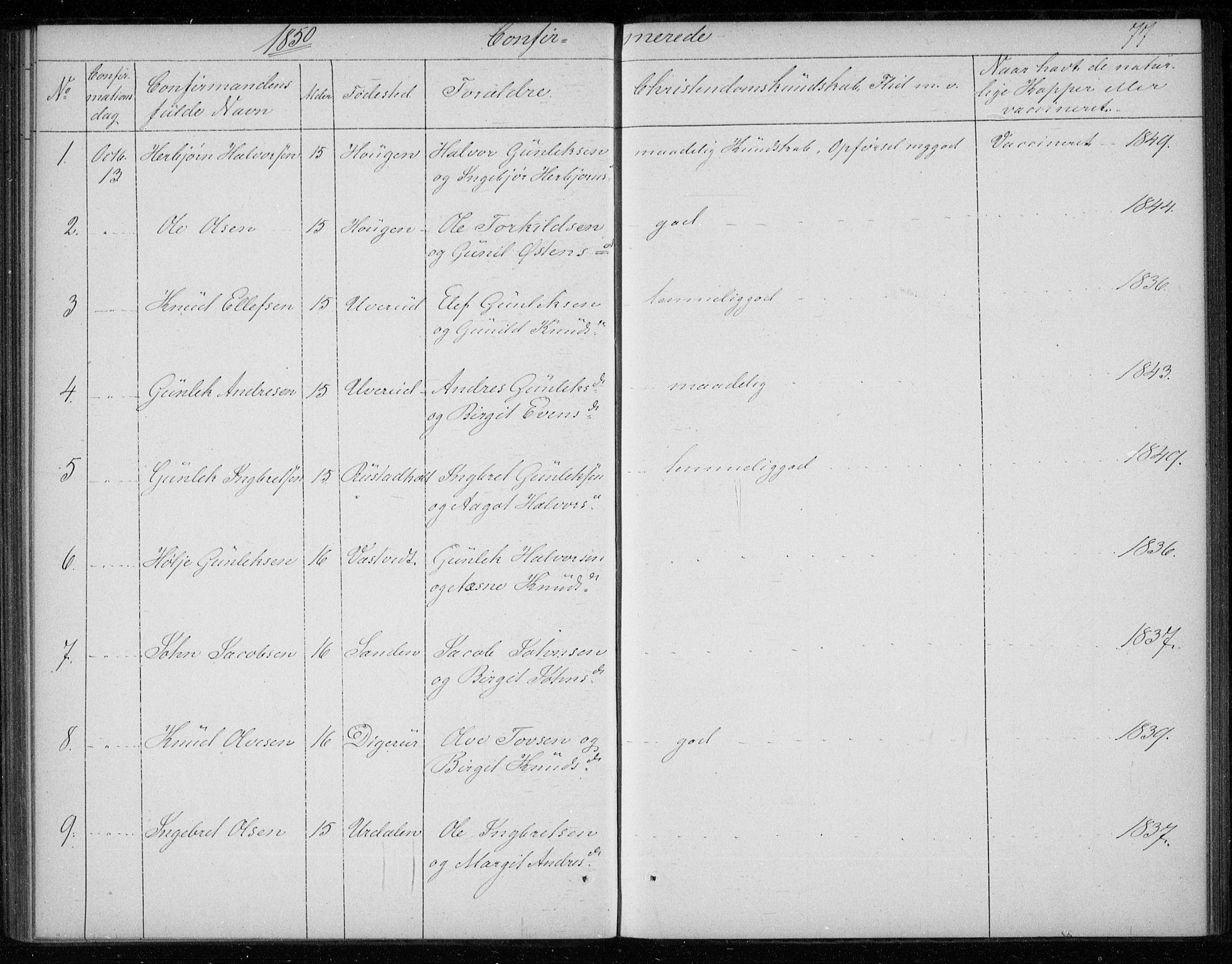 SAKO, Gransherad kirkebøker, F/Fb/L0003: Ministerialbok nr. II 3, 1844-1859, s. 77