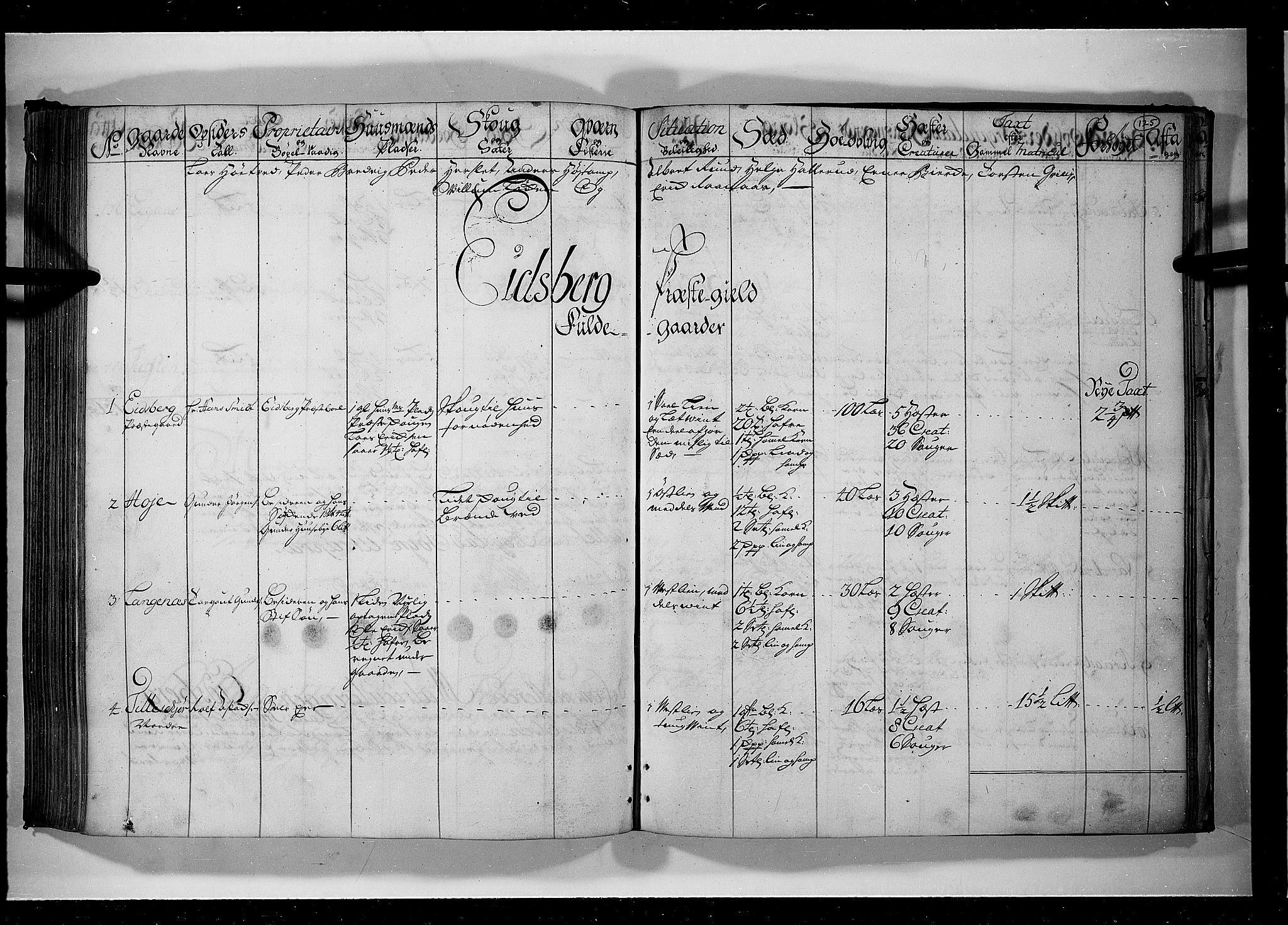 RA, Rentekammeret inntil 1814, Realistisk ordnet avdeling, N/Nb/Nbf/L0099: Rakkestad, Heggen og Frøland eksaminasjonsprotokoll, 1723, s. 124b-125a