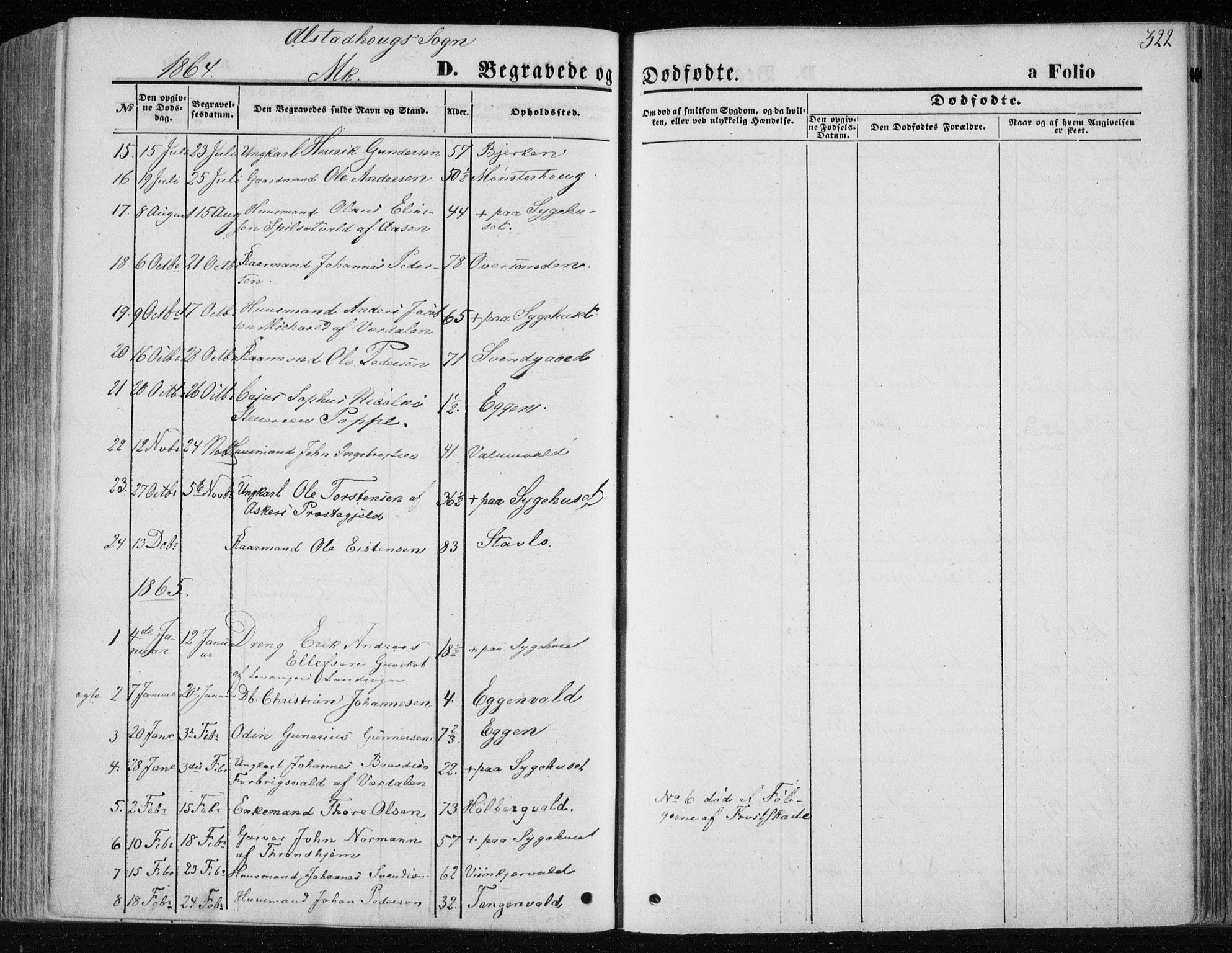 SAT, Ministerialprotokoller, klokkerbøker og fødselsregistre - Nord-Trøndelag, 717/L0157: Ministerialbok nr. 717A08 /1, 1863-1877, s. 322