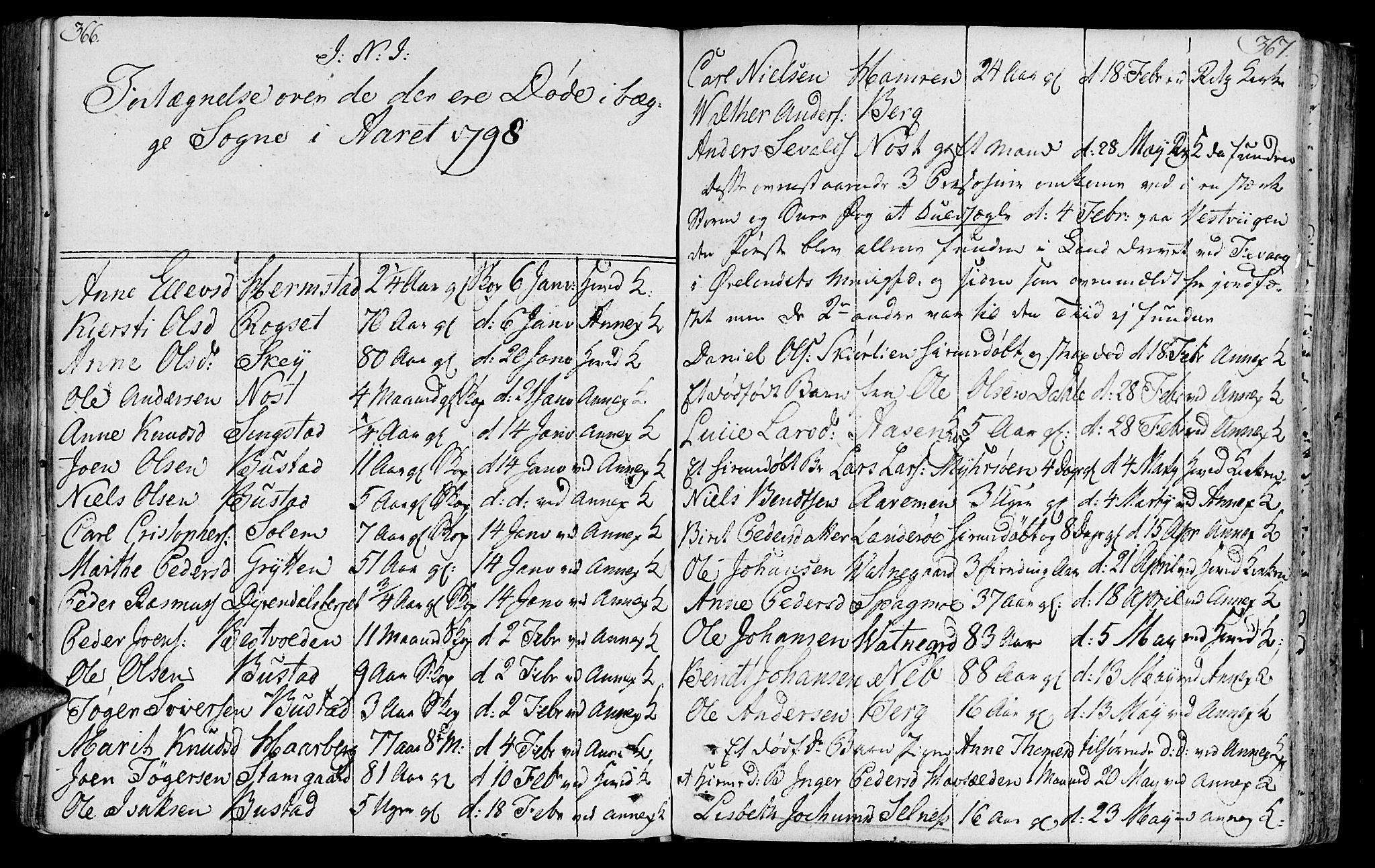 SAT, Ministerialprotokoller, klokkerbøker og fødselsregistre - Sør-Trøndelag, 646/L0606: Ministerialbok nr. 646A04, 1791-1805, s. 366-367