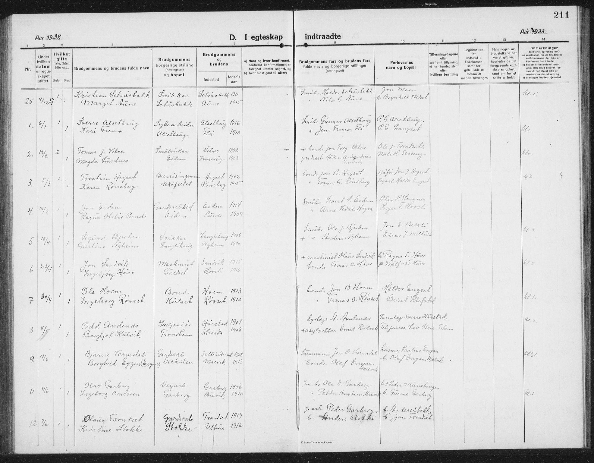 SAT, Ministerialprotokoller, klokkerbøker og fødselsregistre - Sør-Trøndelag, 695/L1158: Klokkerbok nr. 695C09, 1913-1940, s. 211